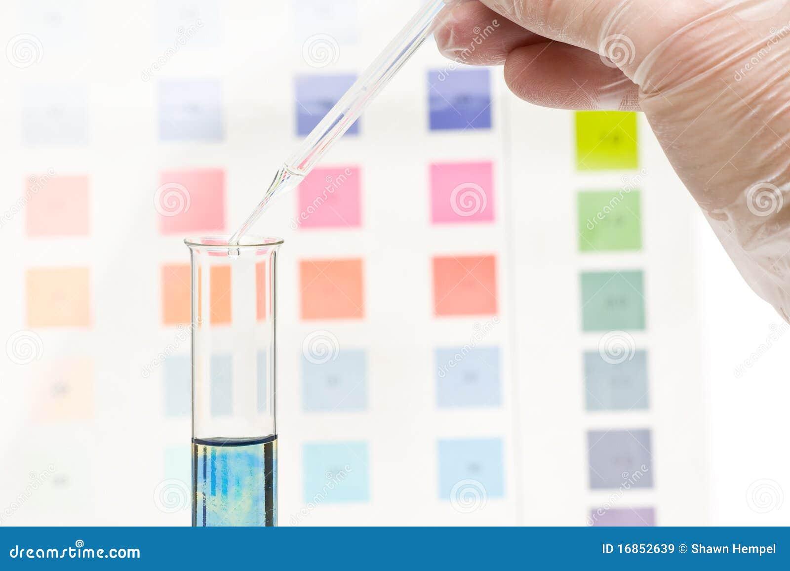 Mudança da cor do teste do PH