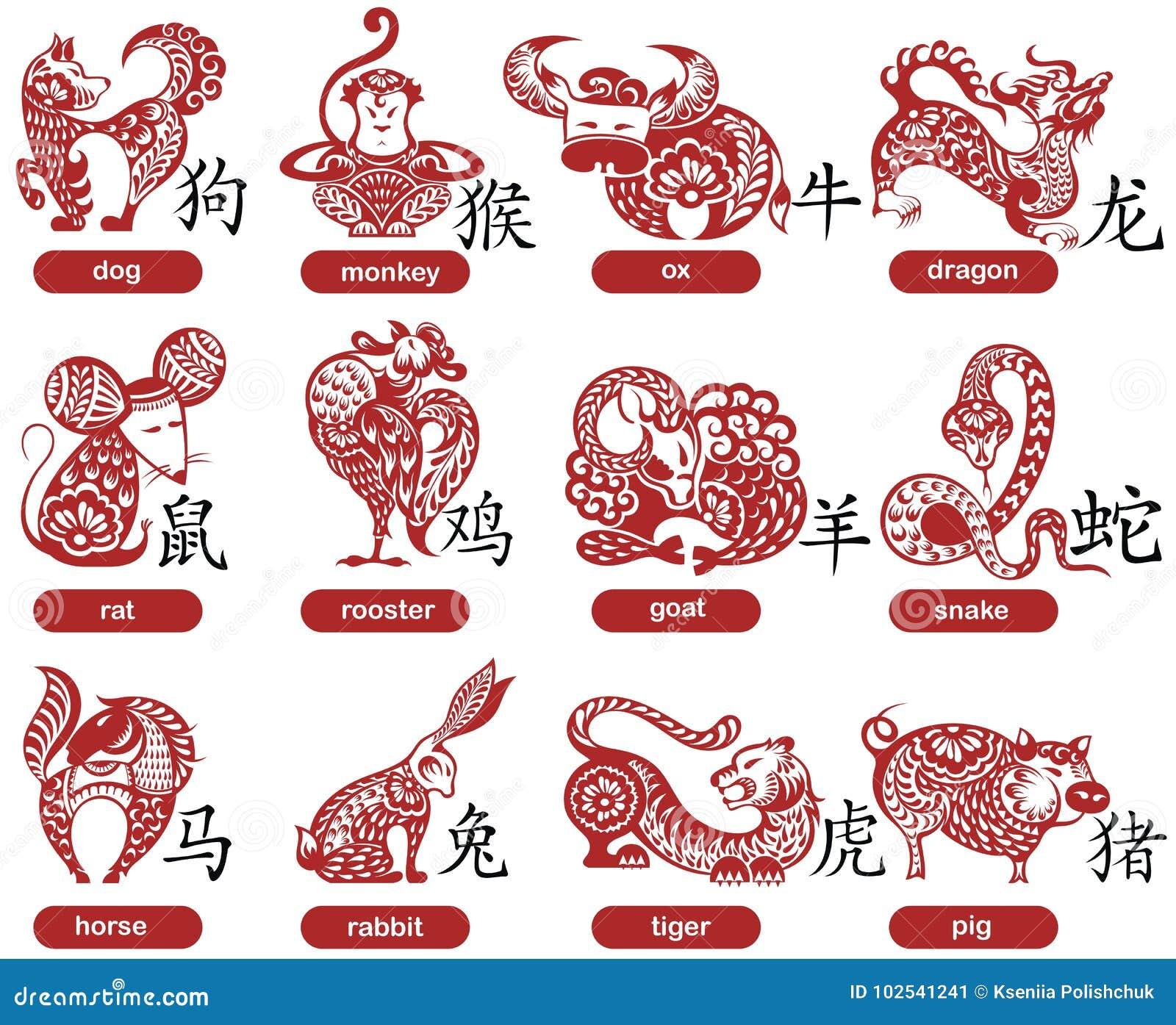 12 muestras chinas del zodiaco