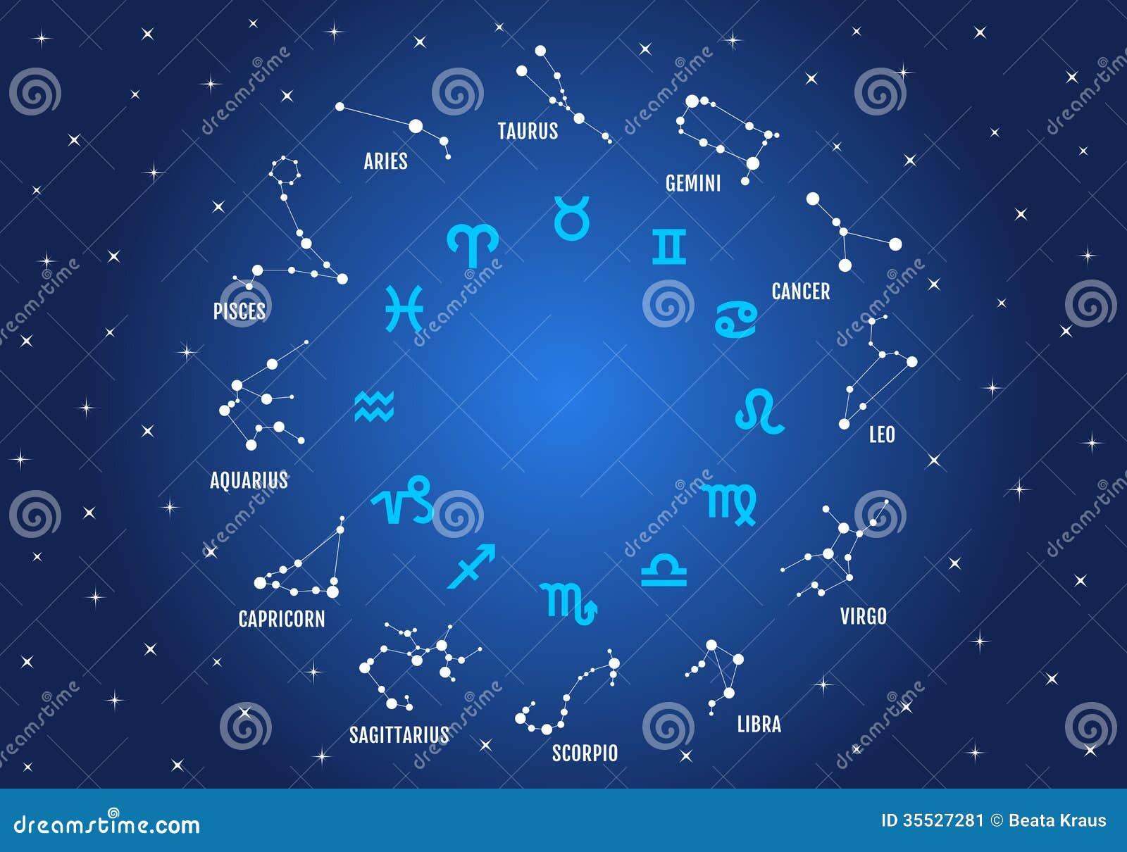 Muestras del zodiaco, sistema del icono del vector