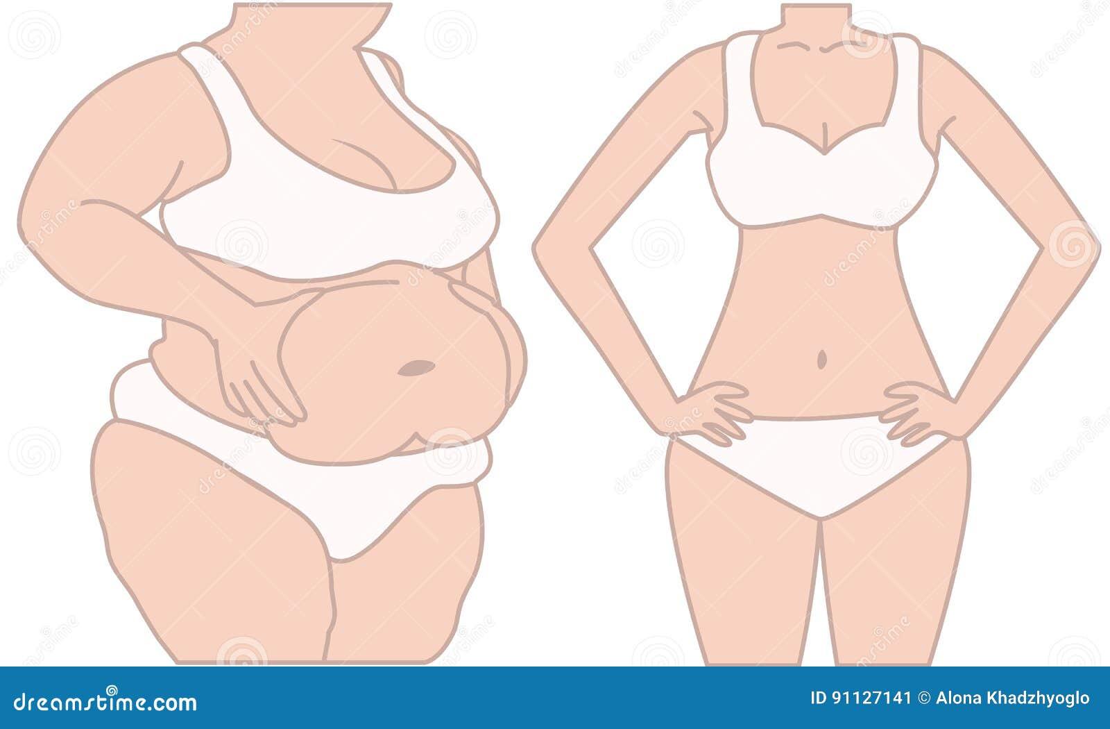 Mujer gorda y delgada