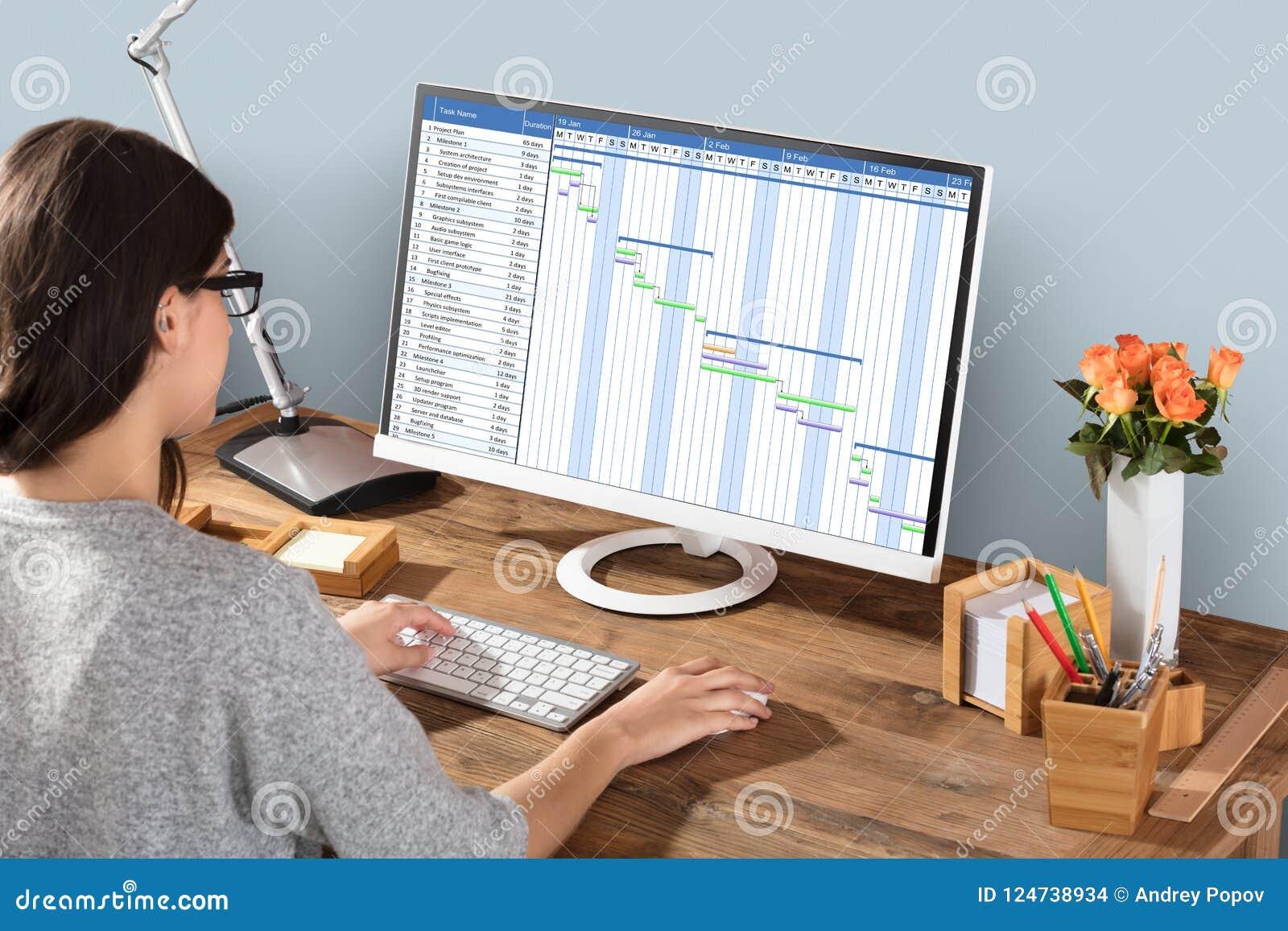 Mulher que trabalha na carta de Gantt usando o computador