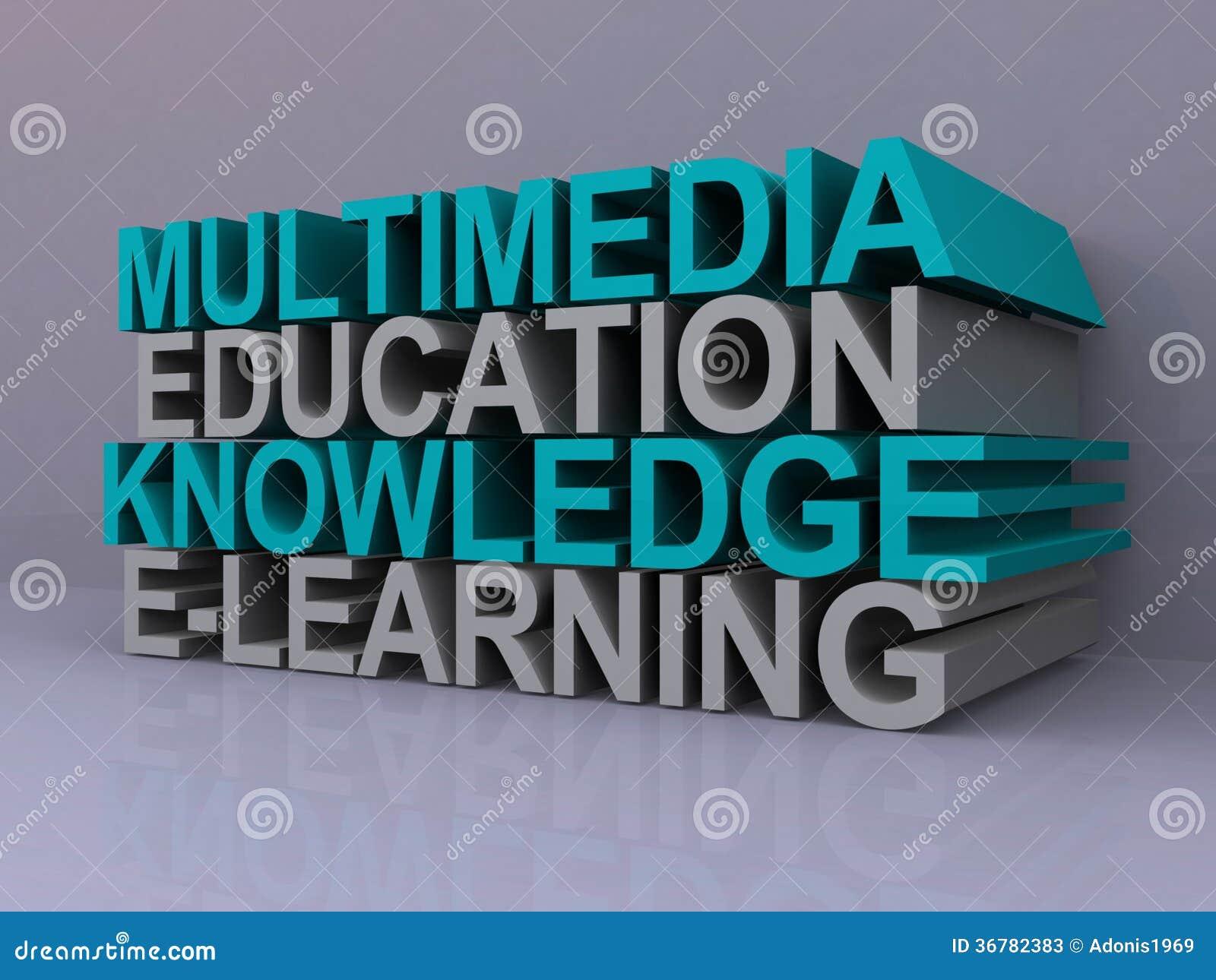 Multimedia Learning | eLearning Buzz
