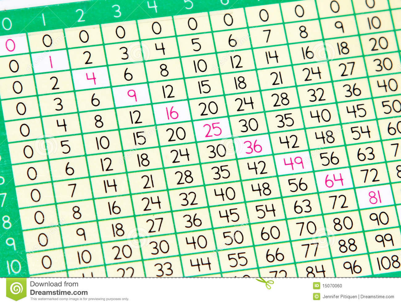 worksheet Multiplication Chart 0-12 multiplication chart 0 through 12 stock image 12991411 table photo