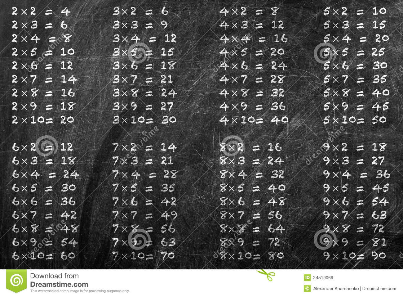 Multiplication table stock image image of blackboard for Table de multiplication