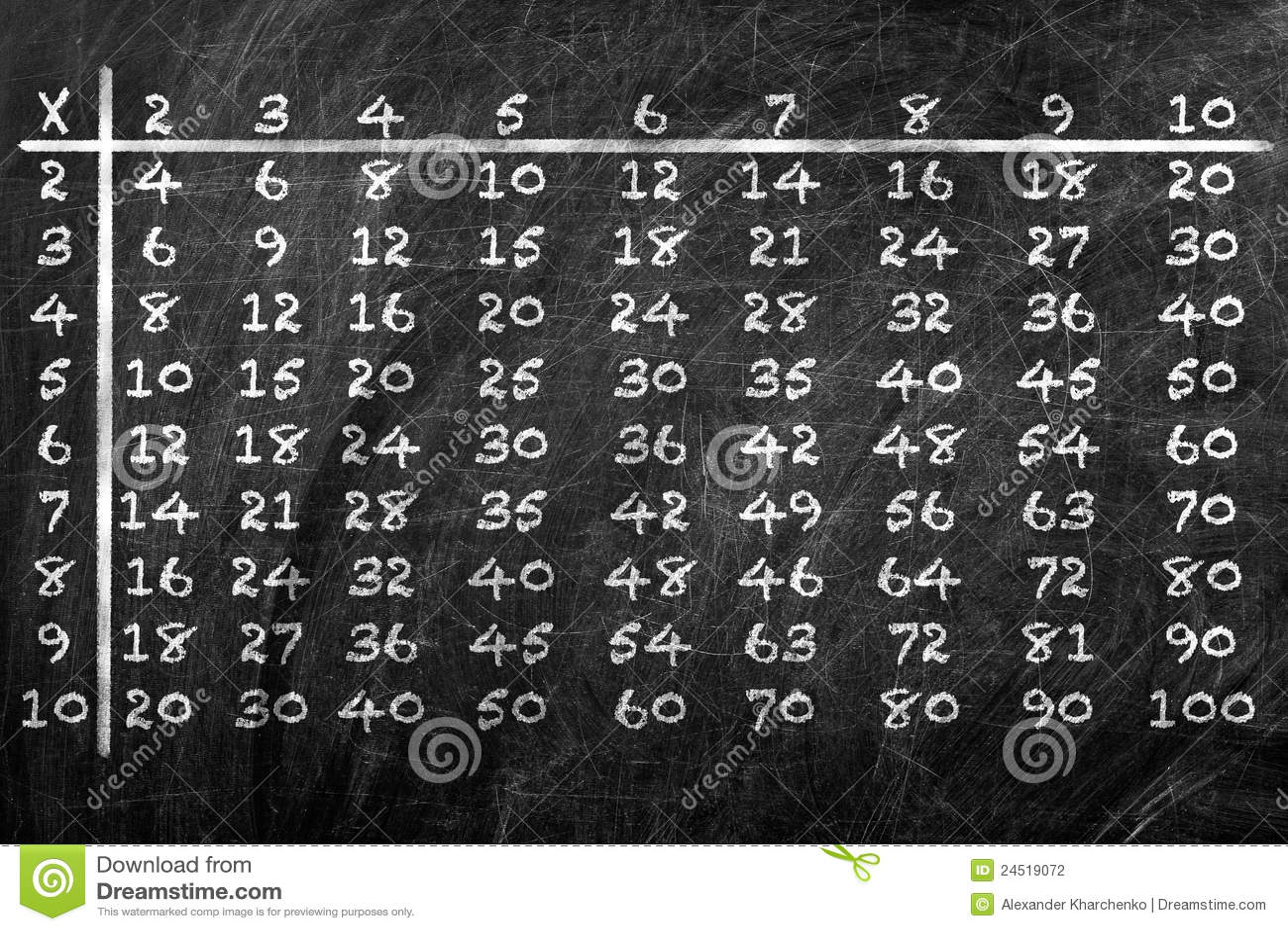 multiplication table stock photo  image of decimal  nobody