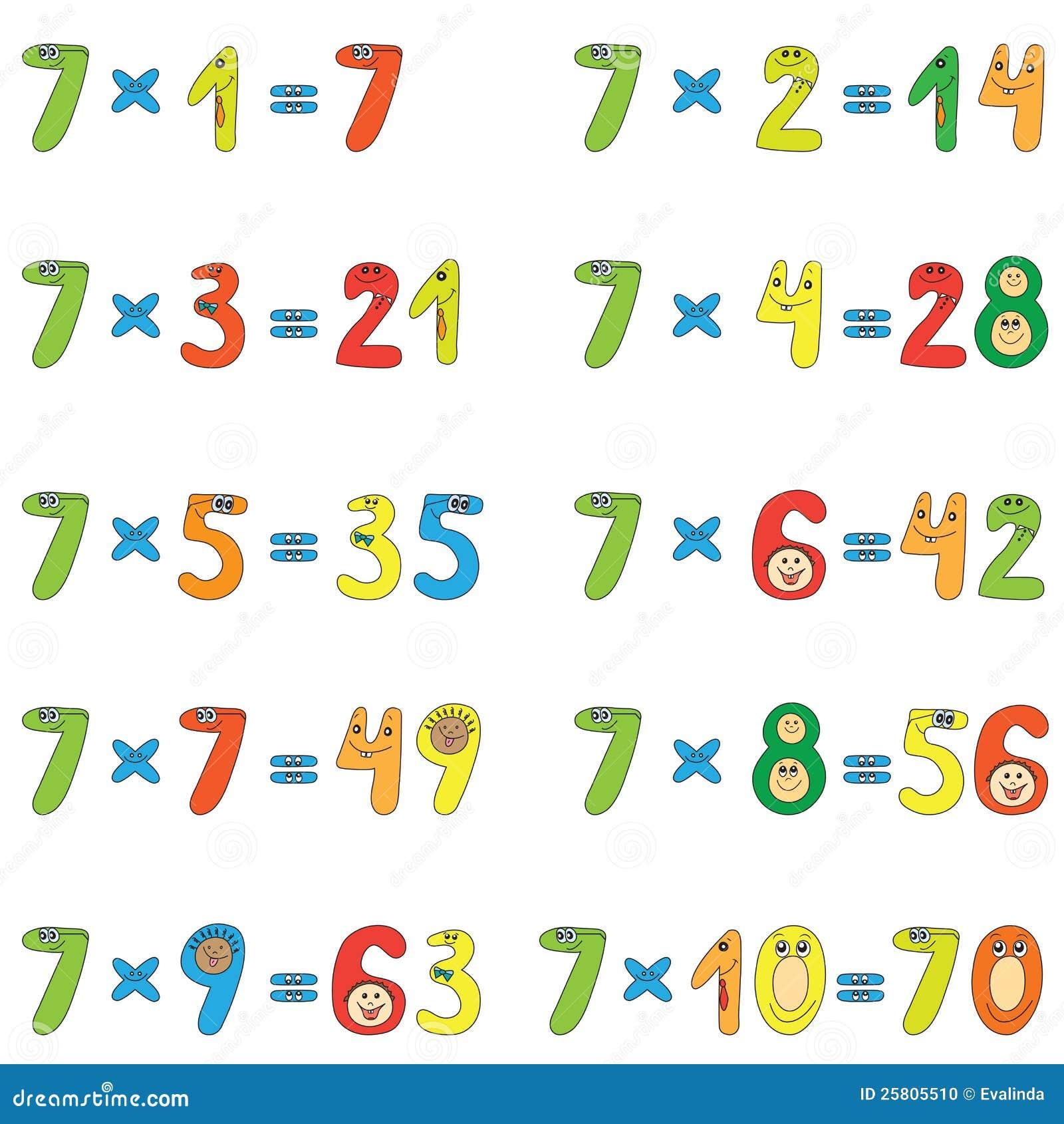 таблица умножения на 7 в игровой форме