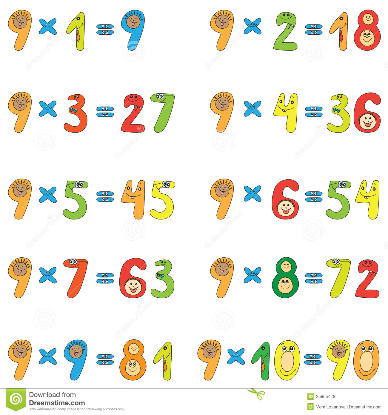 Multiplication table of 9 stock vector image of numbers for Table multiplication 9