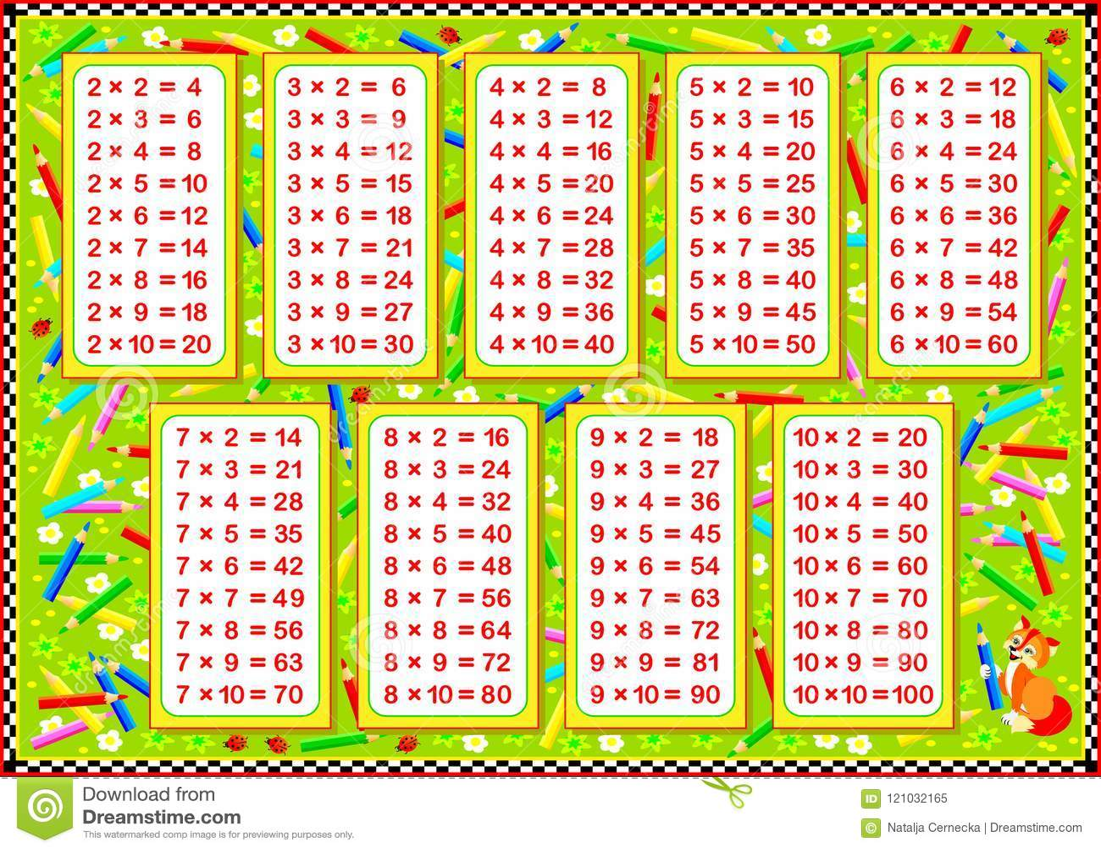 Multiplication table for children on green background stock vector illustration of green - Table de multiplication 16 ...