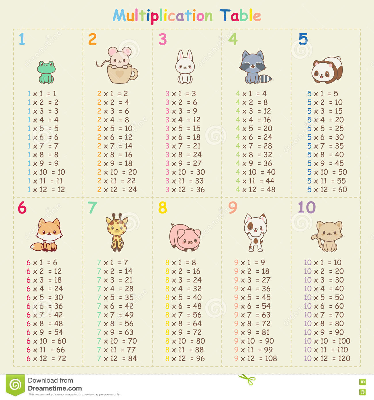Multiplication Table Stock Illustrations 389 Multiplication Table
