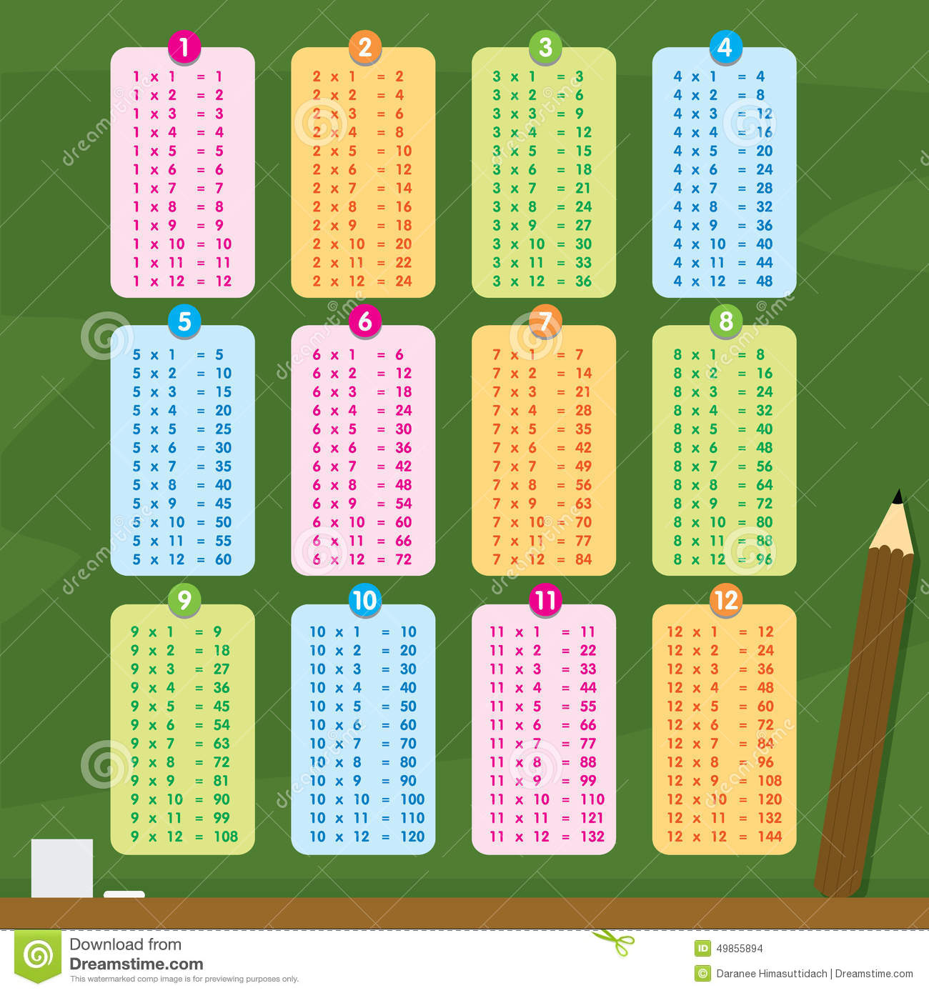 Multiplication table number cartoon vector stock vector for Table design numbers