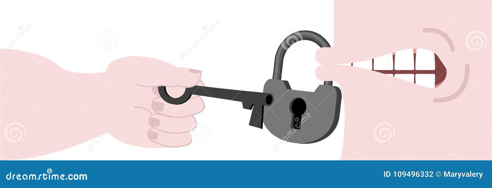 Mund Zum Zuzuschließen Hand Mit Dem Schlüssel, Zum Des ...