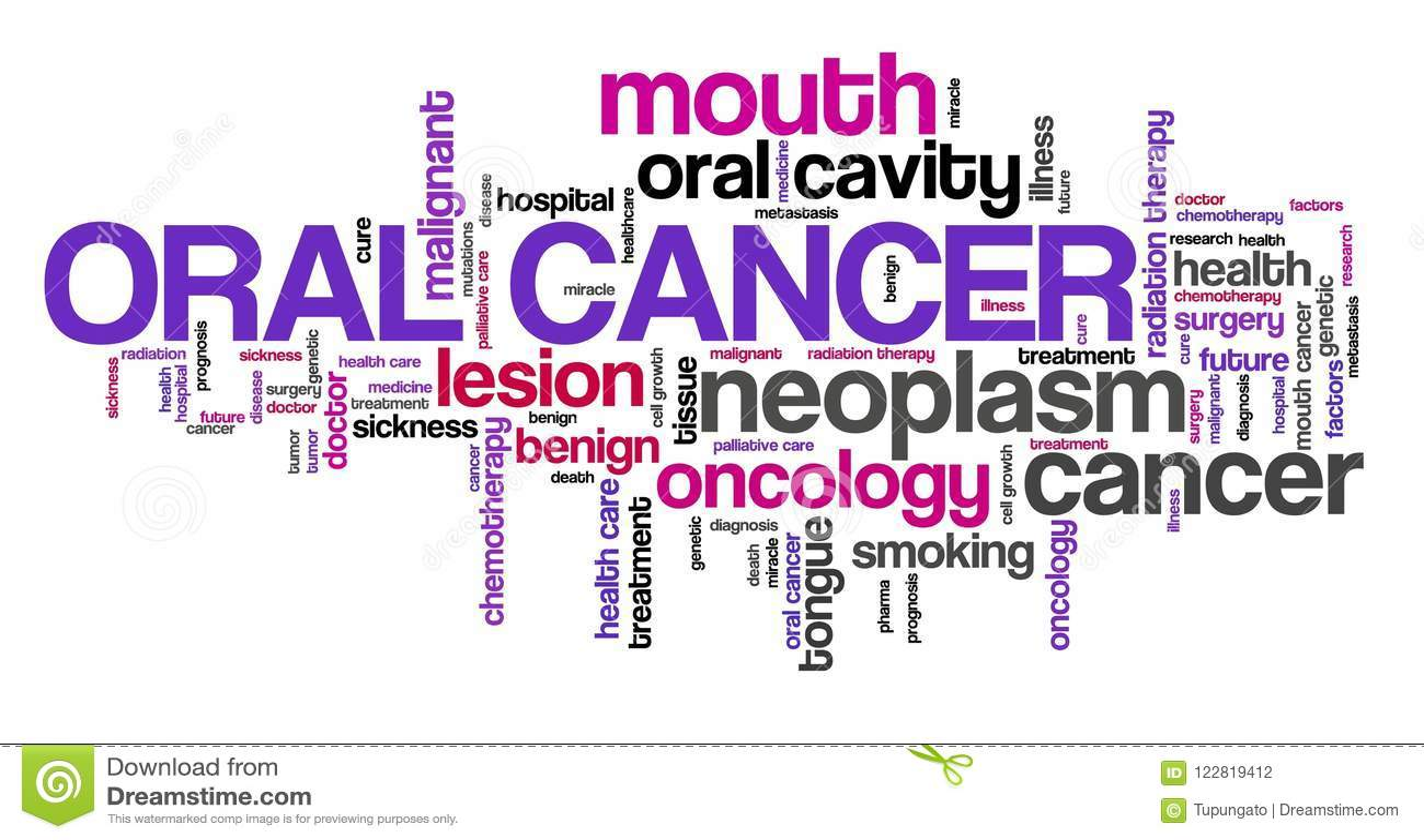Muntlig cancer
