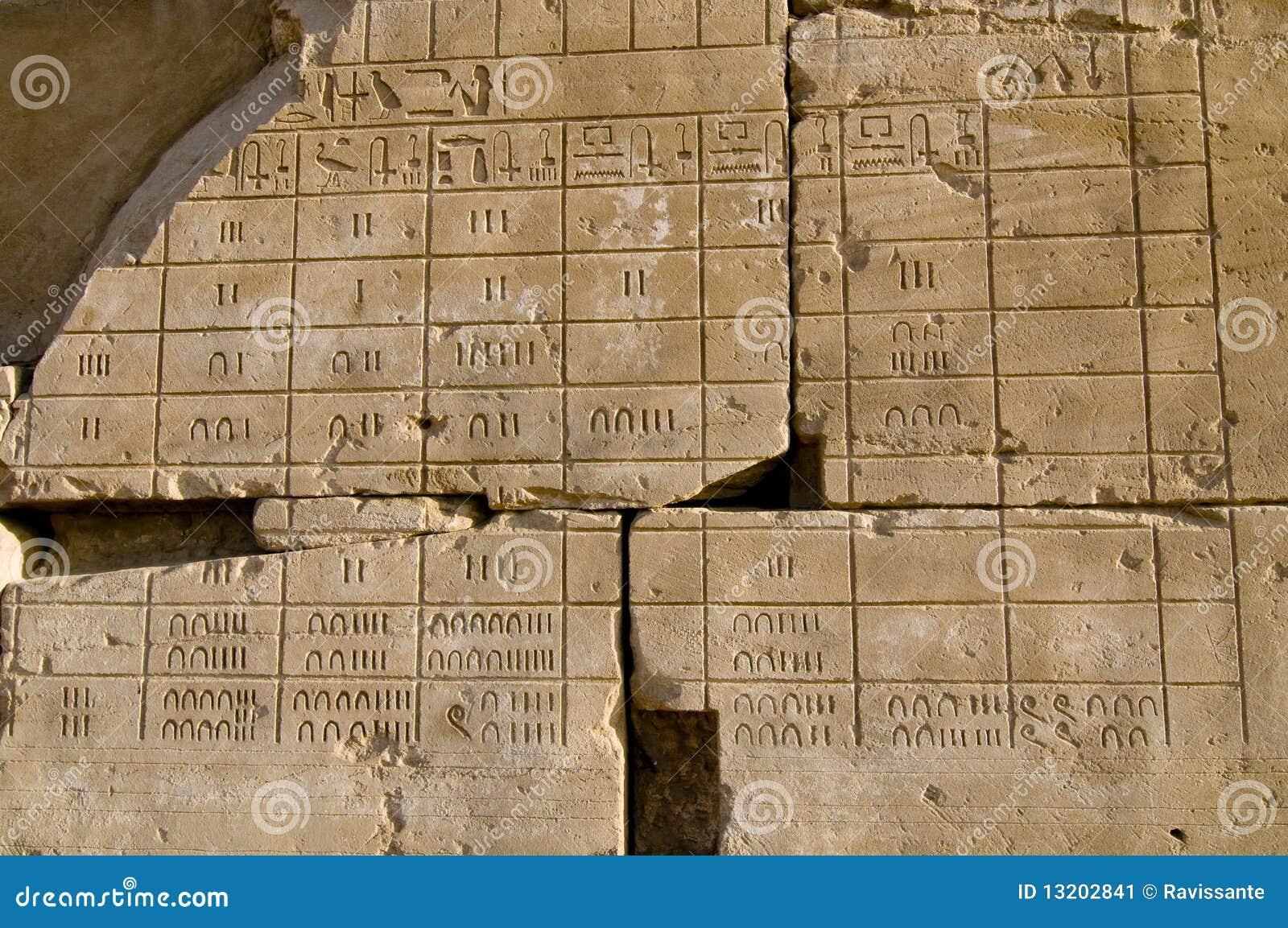 Calendario Antico.Muri Il Rilievo Del Calendario Egiziano Antico Karnak