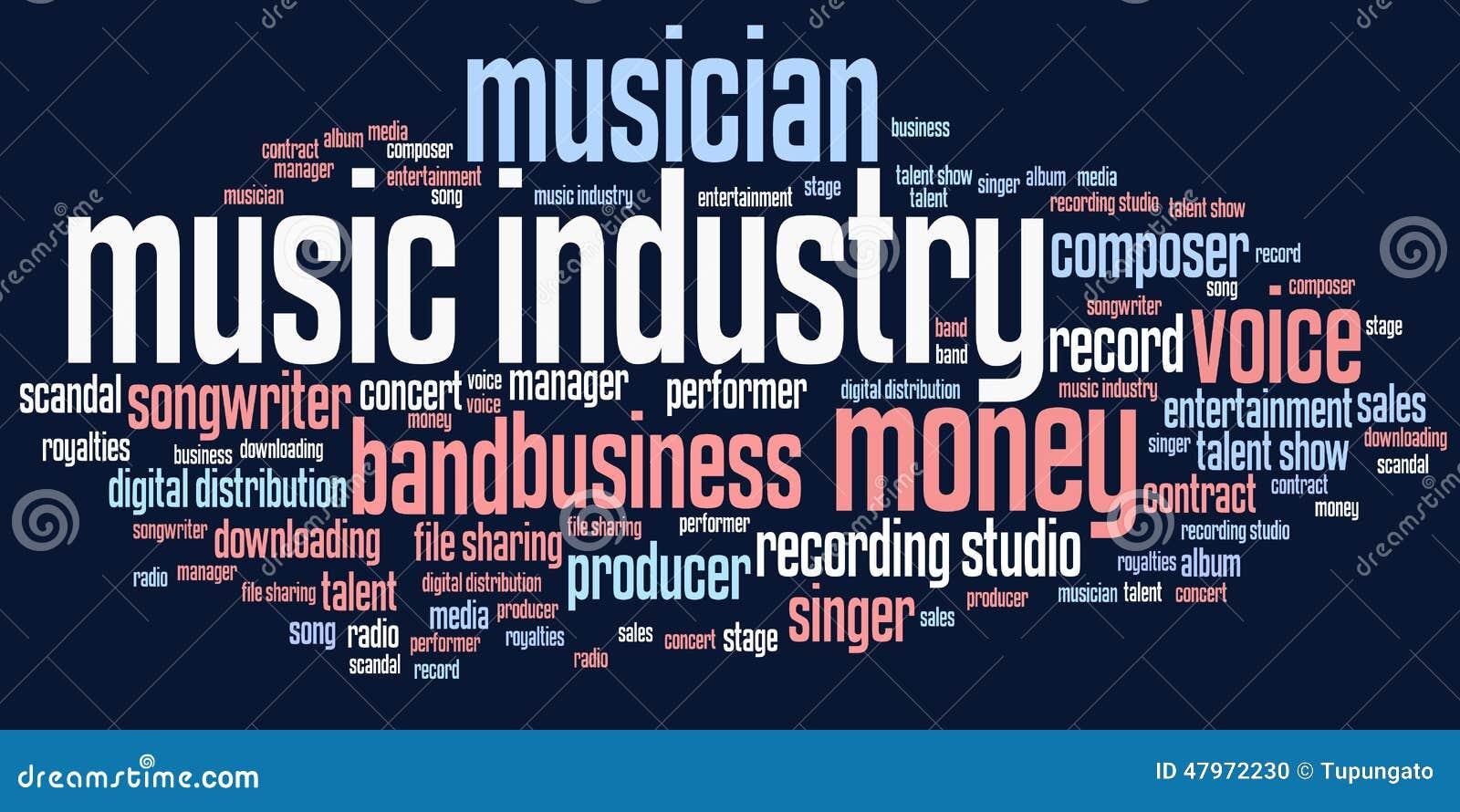 Entertainment Business Plans