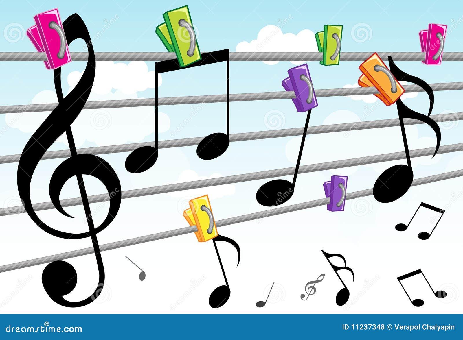 Melodies - Jan Hammer