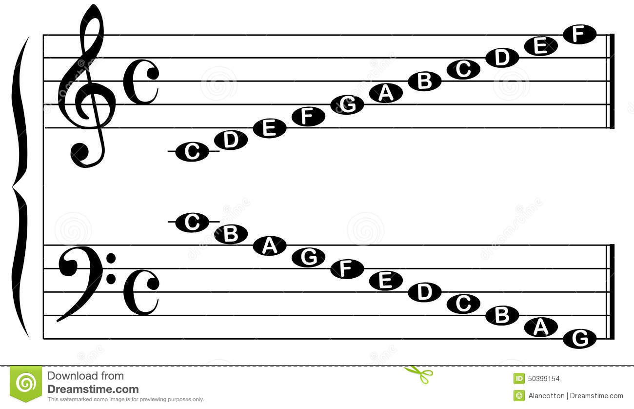 music note names stock illustration illustration of graphic 50399154