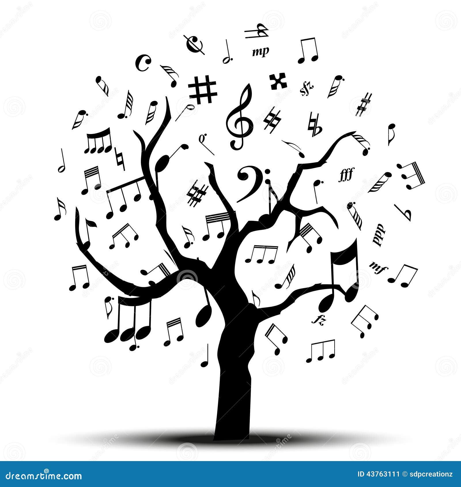 Music notes tree...Zentangle Birds Designs