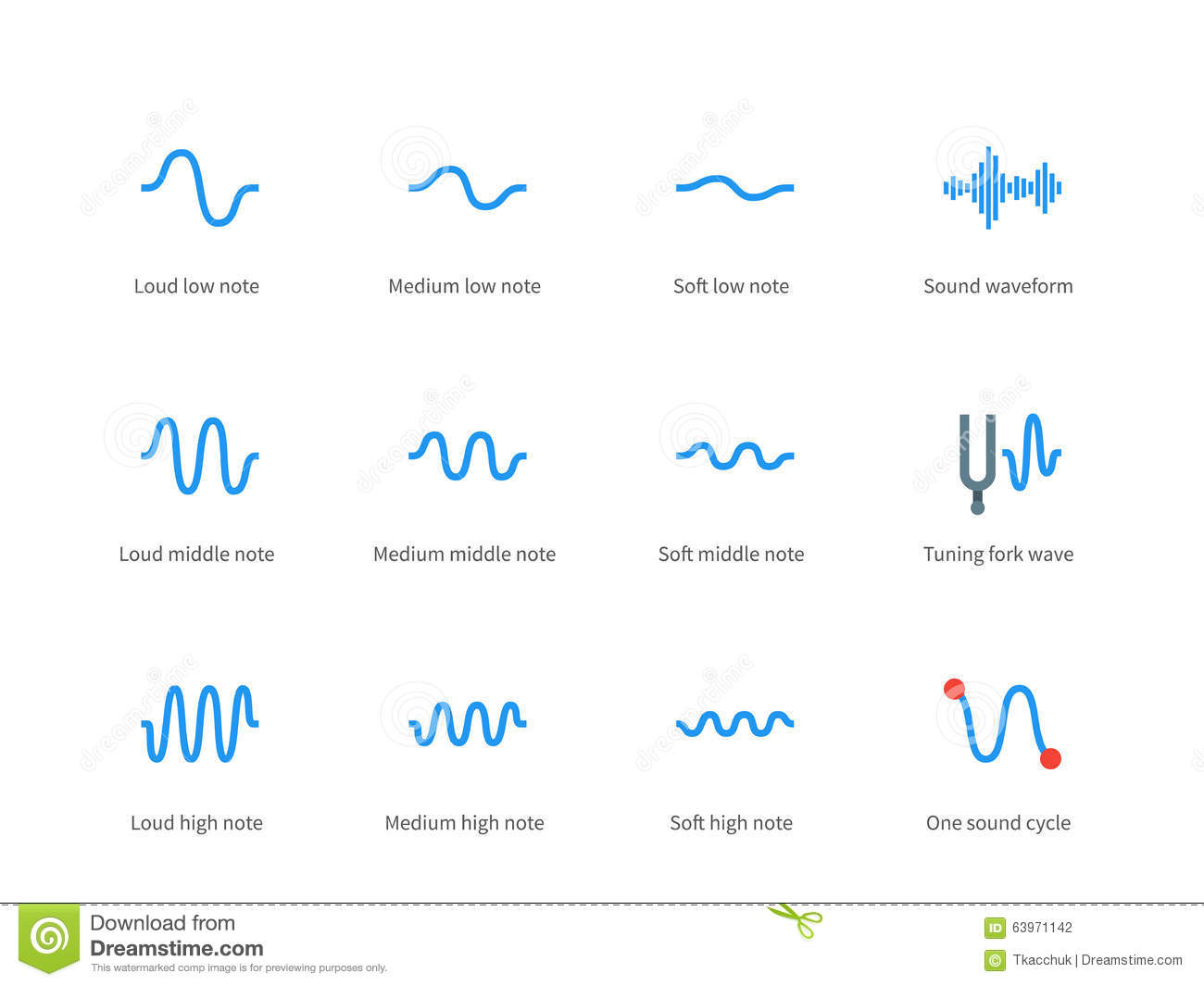 Music Waves Color Icons On White Background Stock Vector ... Graphic Equalizer Vector