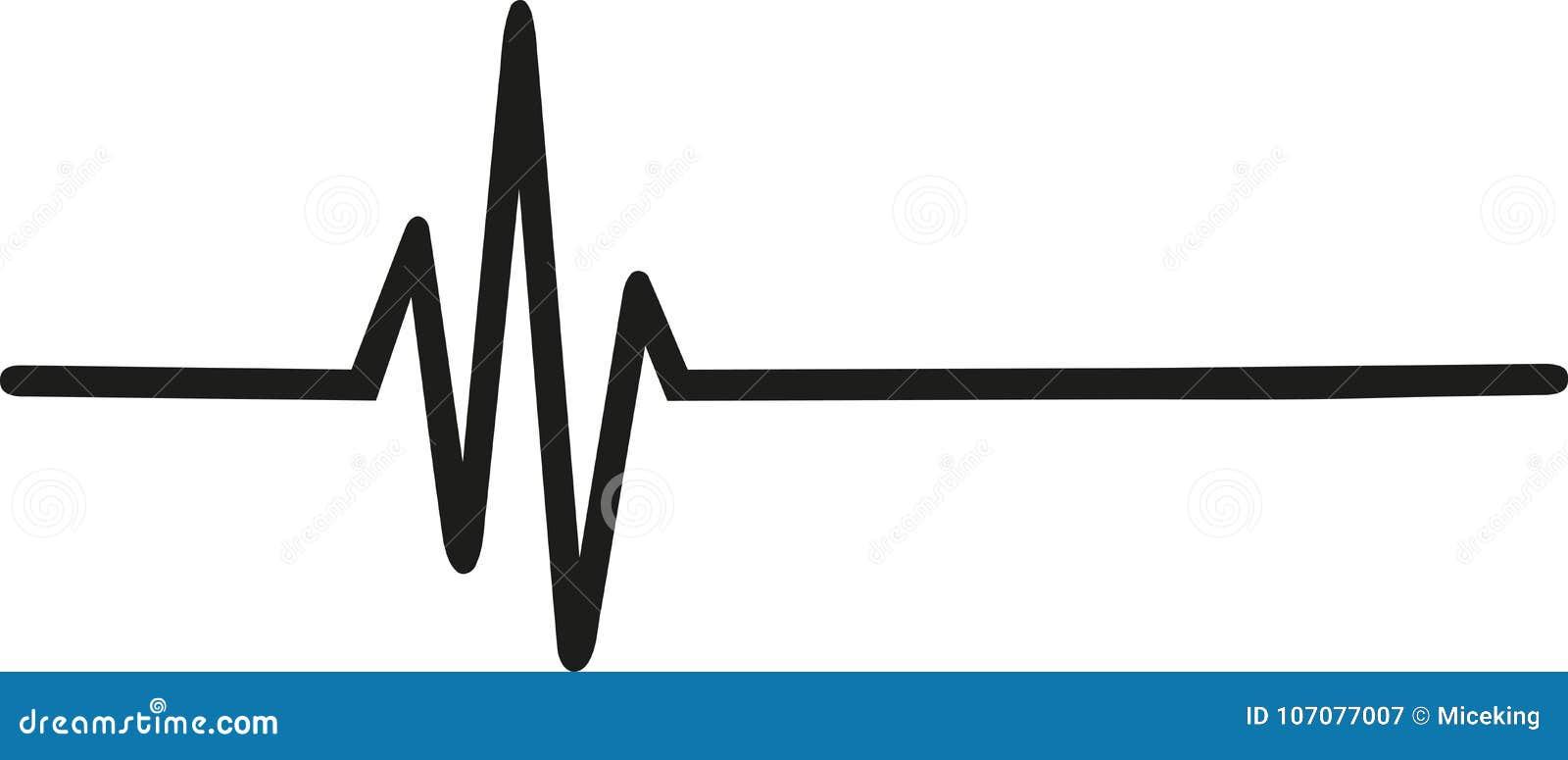 Musica di impulso di battito cardiaco