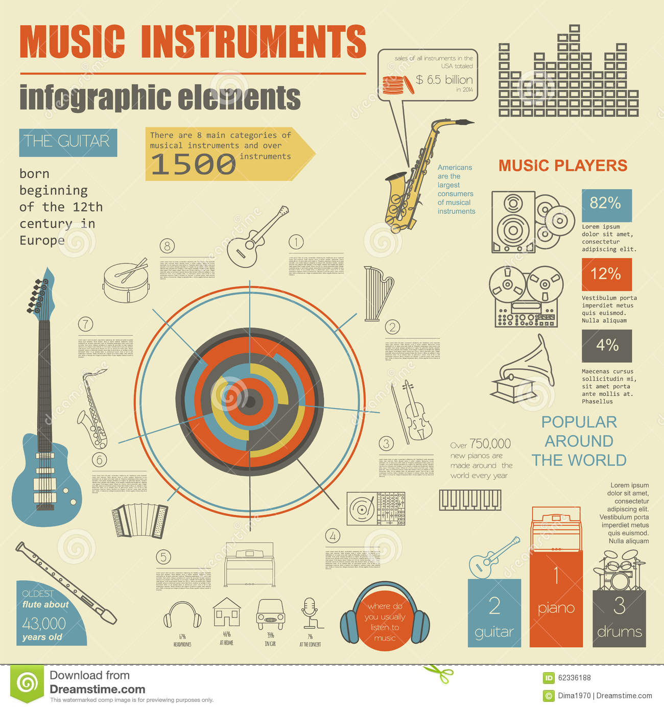 Worksheets 4 Classification Of Musical Instruments musical instruments graphic template all types of instr instr