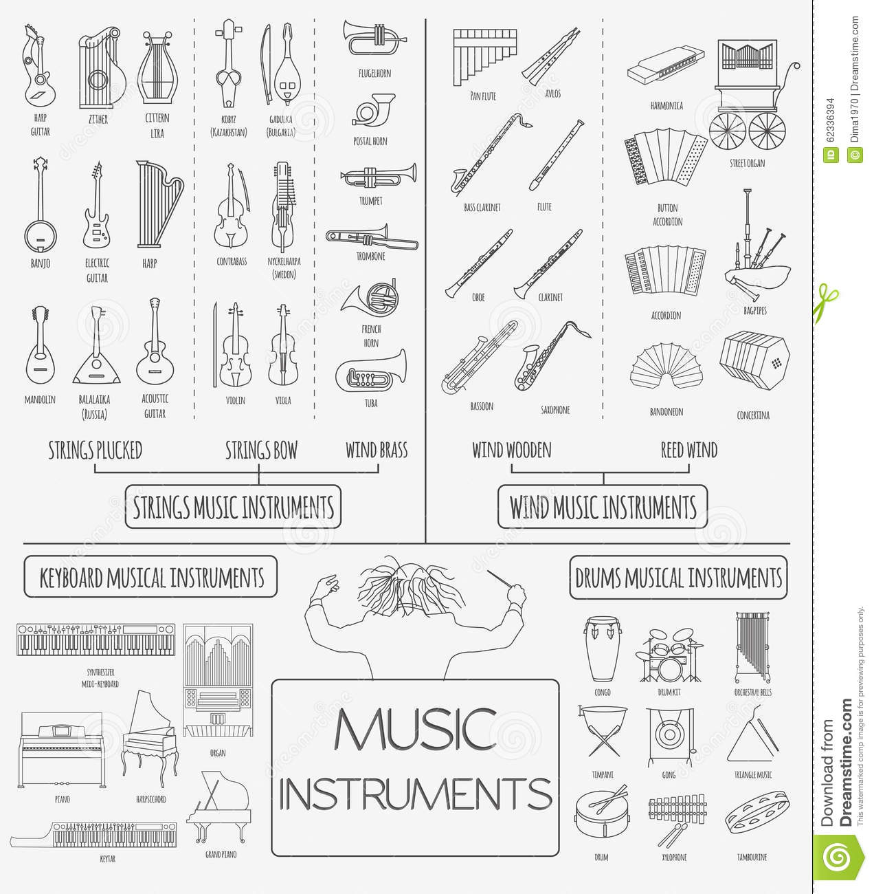 Worksheets Types Of Musical Instrument musical instruments graphic template all types of instr instr