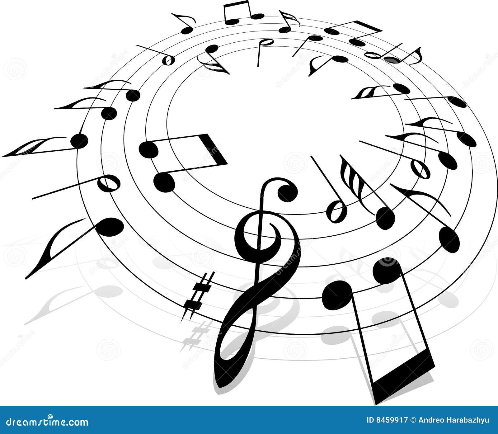 Musikaliskt beteckningssystem