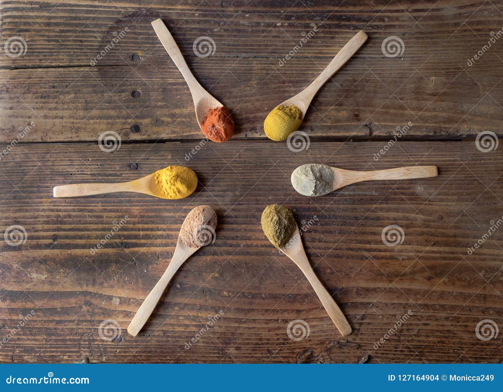 Muskotnöt, curry, paprika, spiskummin, vit peppar och gurkmeja