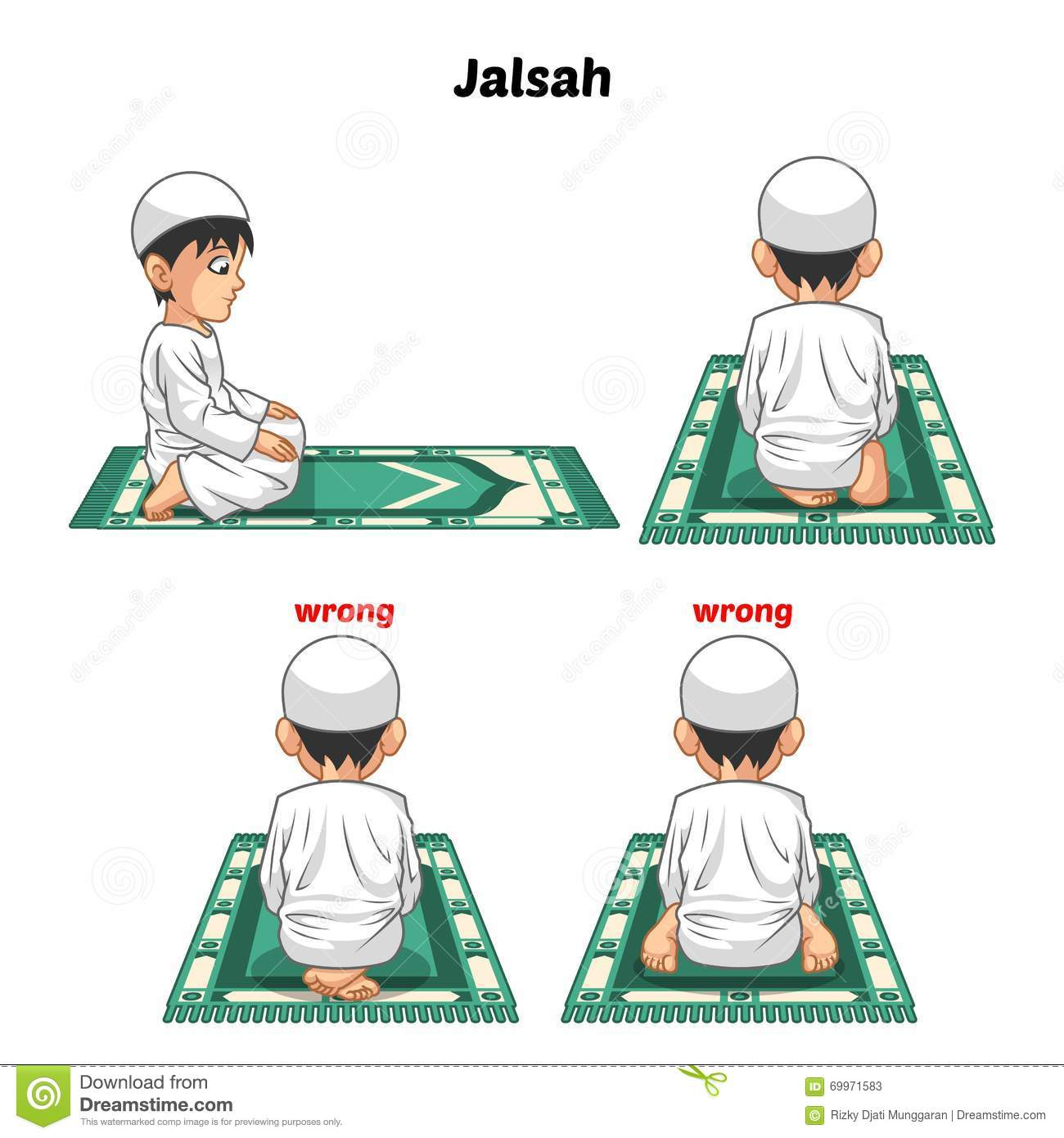 how to perform salat step by step guide