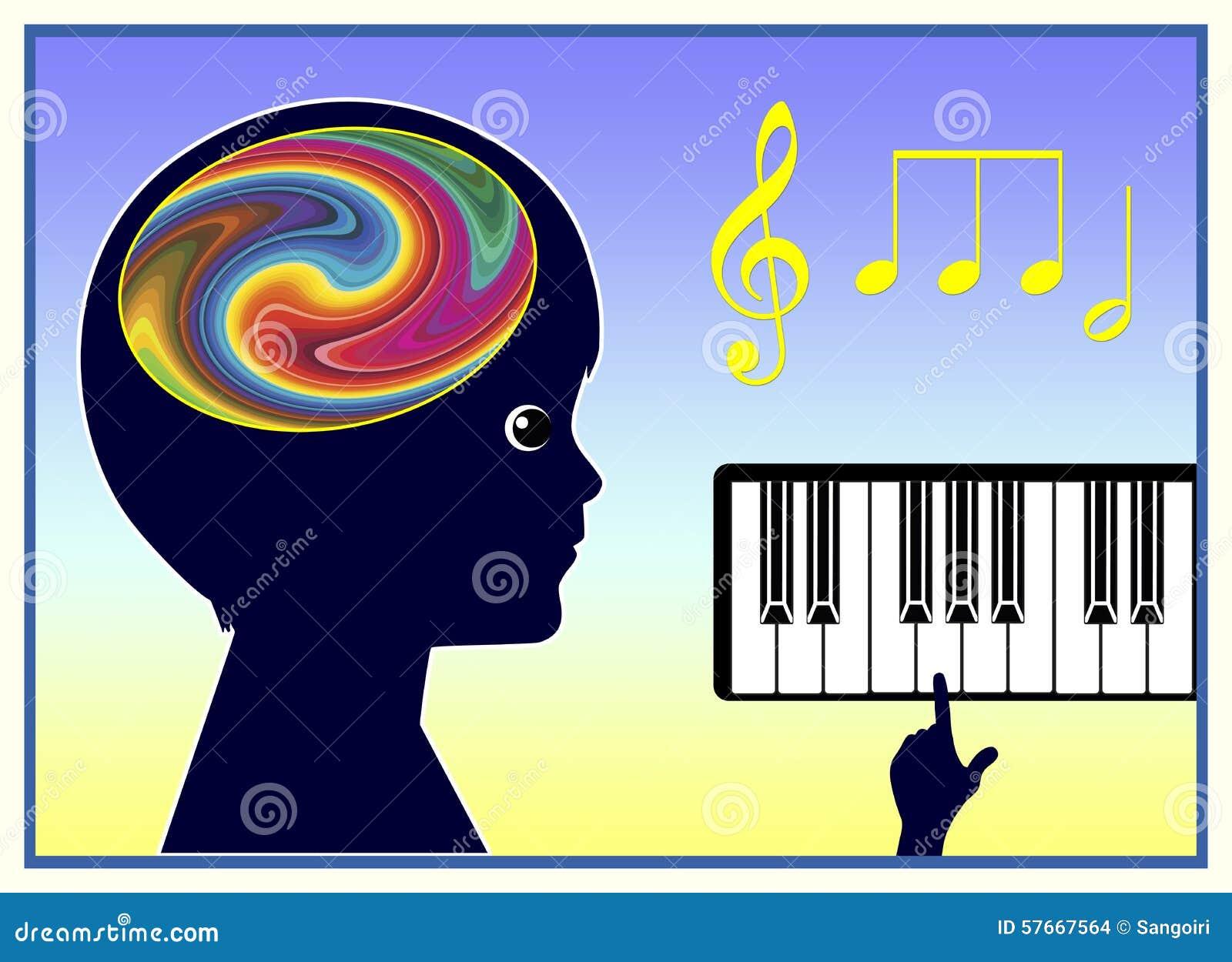 Muzyczna terapia