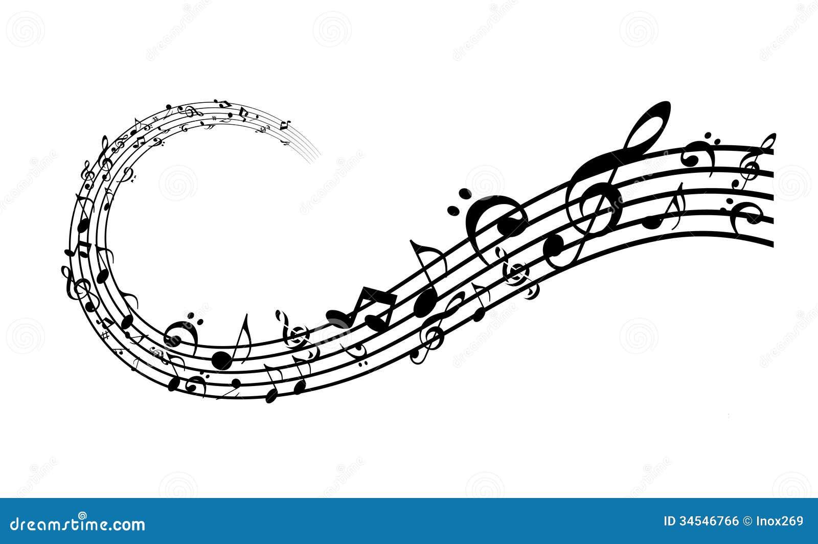 Muzyka i dźwięk