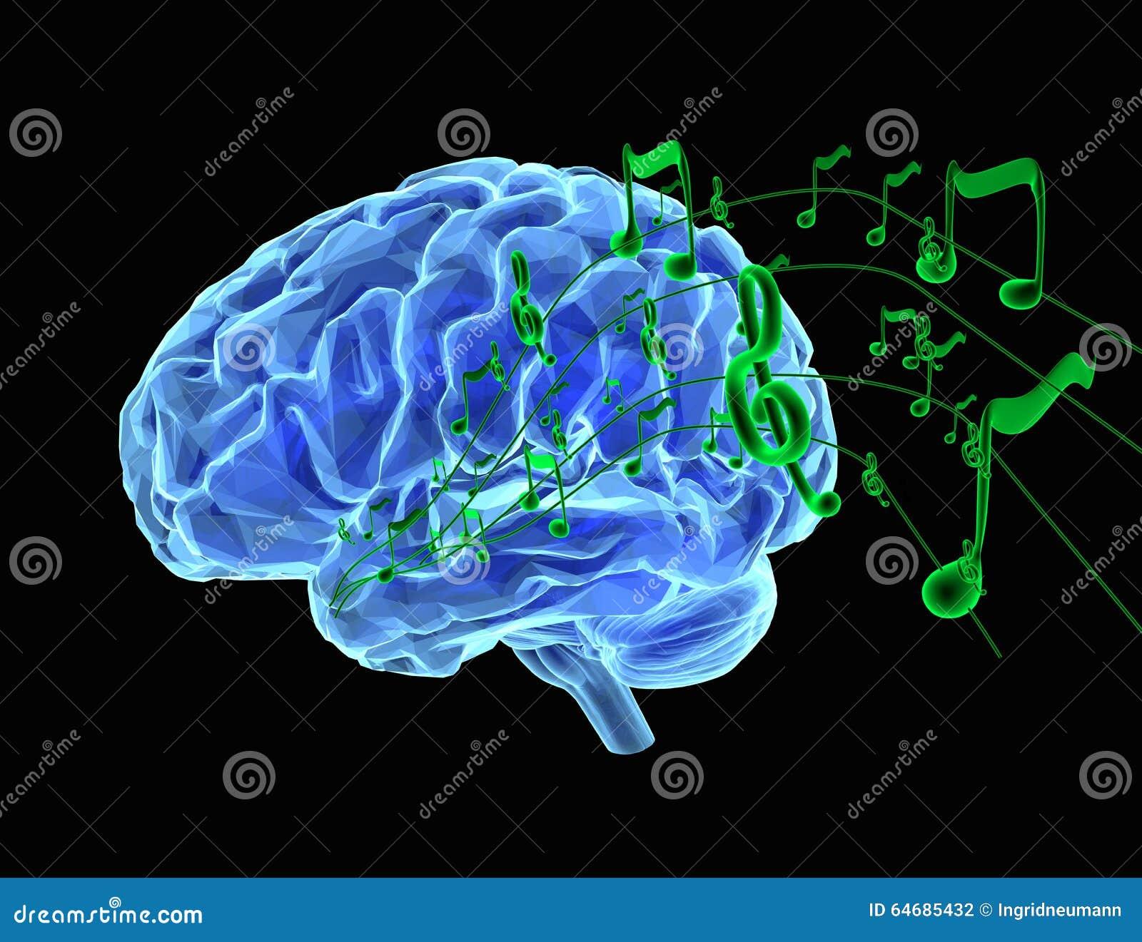 Muzyka i mózg