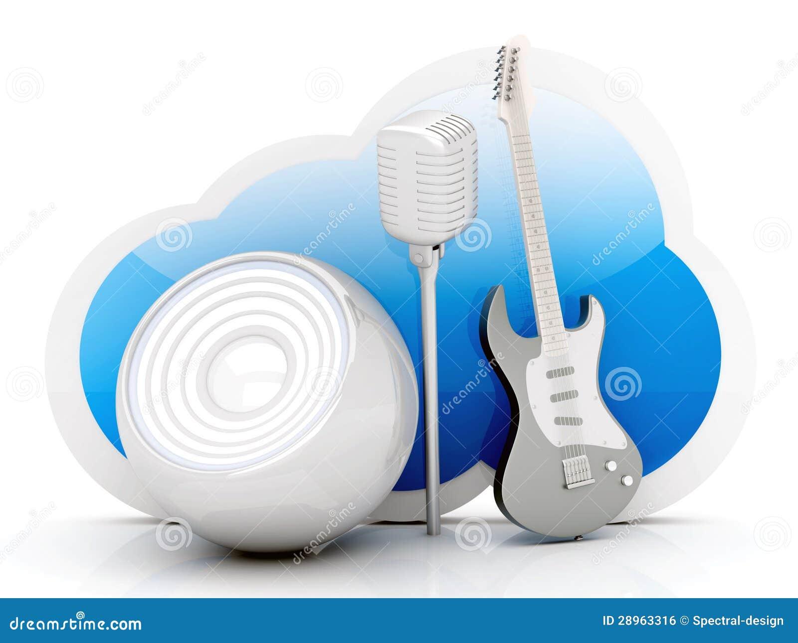 Muzyki chmura