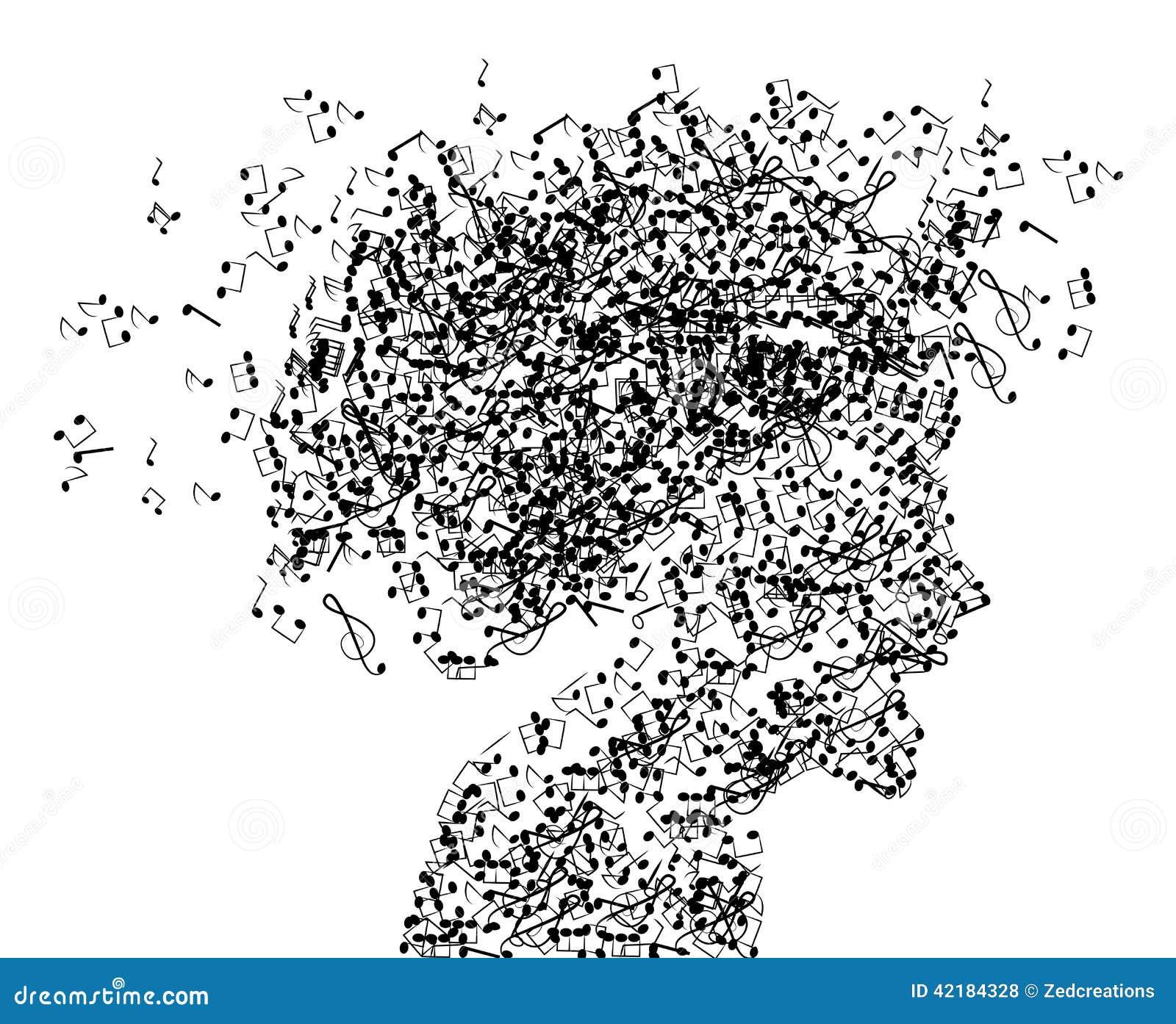 Muzyki głowa