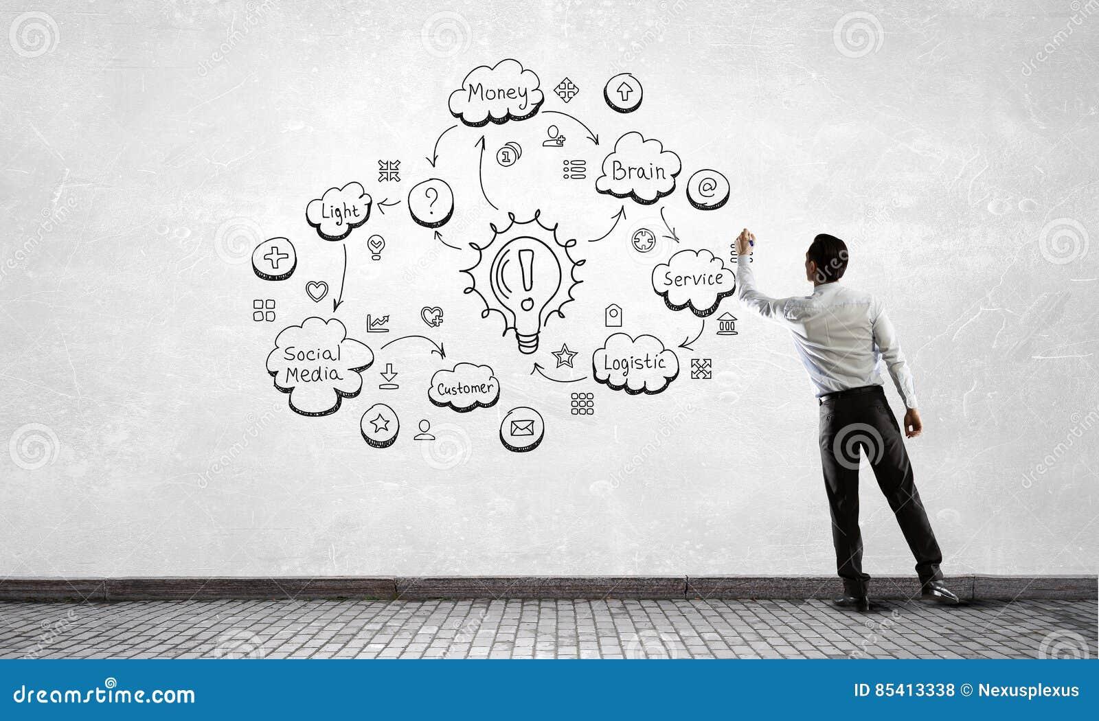 My Best Marketing Plan   Mixed Media Stock Photo - Image of