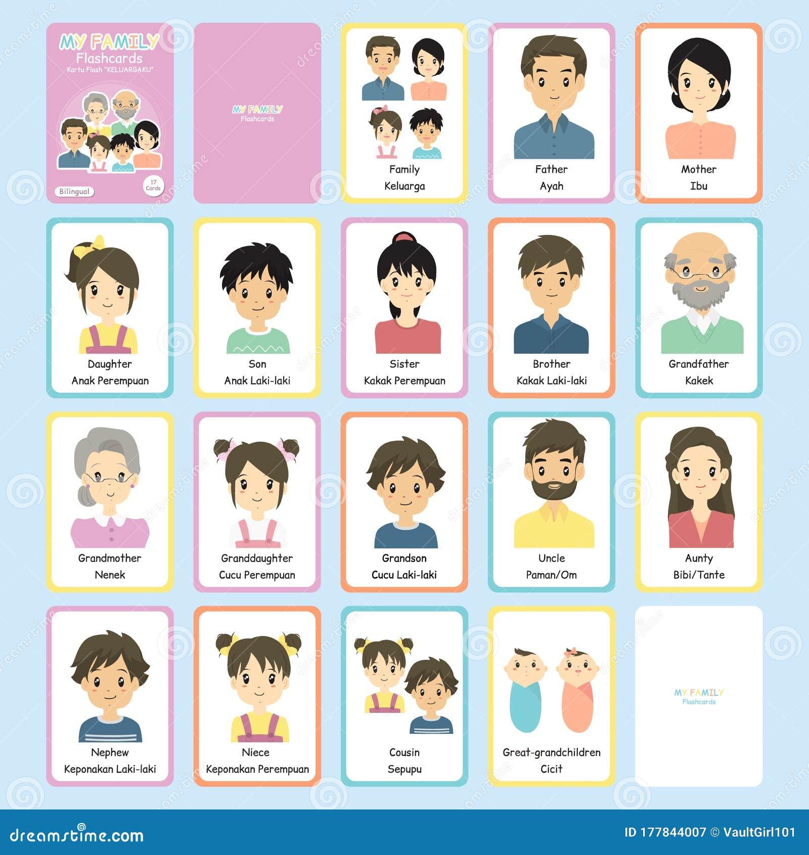 Bilingual My Family Flashcards Vector Set Stock Vector Illustration Of Aunt Grandchildren 177844007