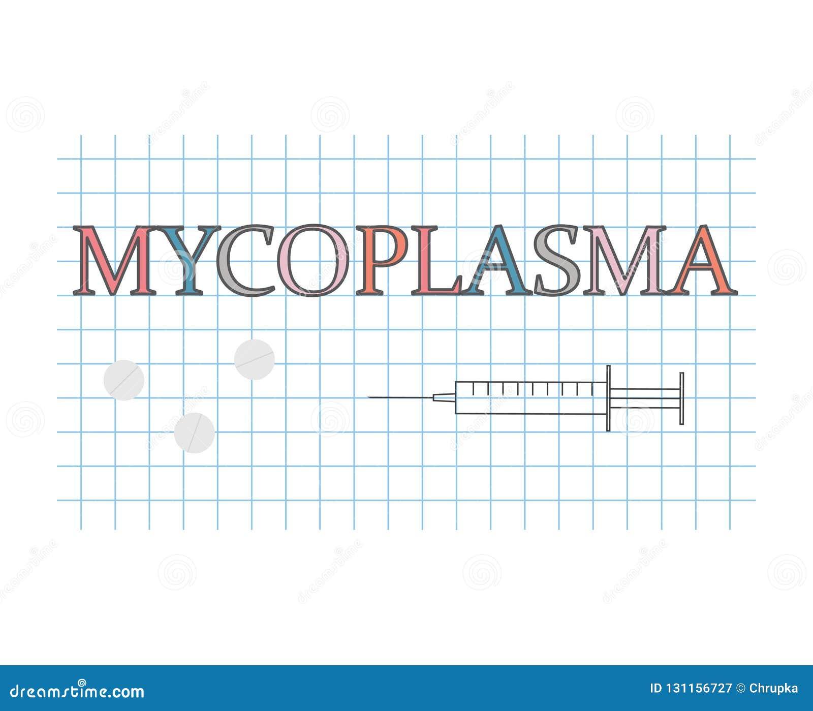 Mycoplasma słowo na w kratkę papieru prześcieradle