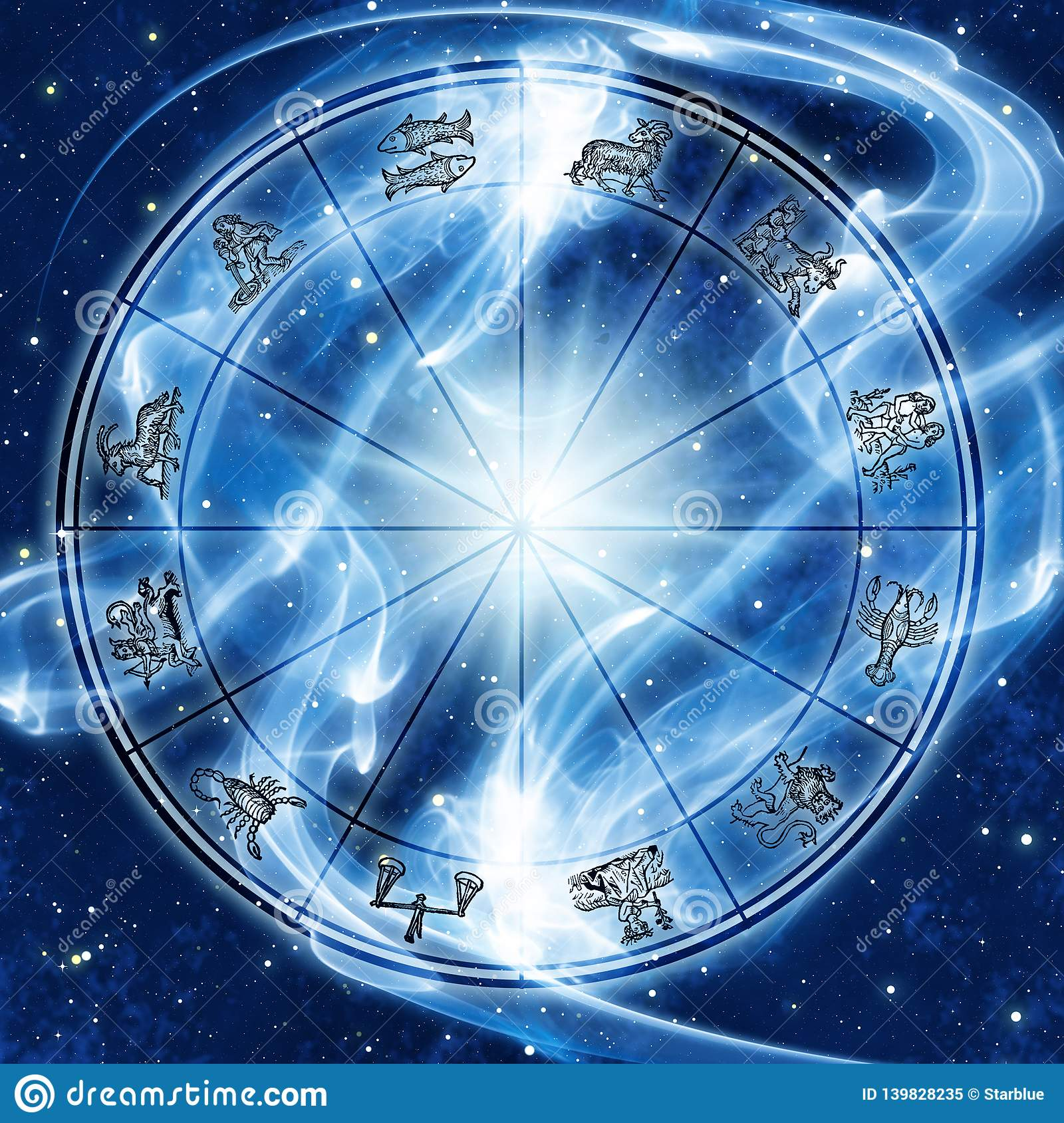 Mystical magic zodiac wheel with stars and Universe like astrology concept