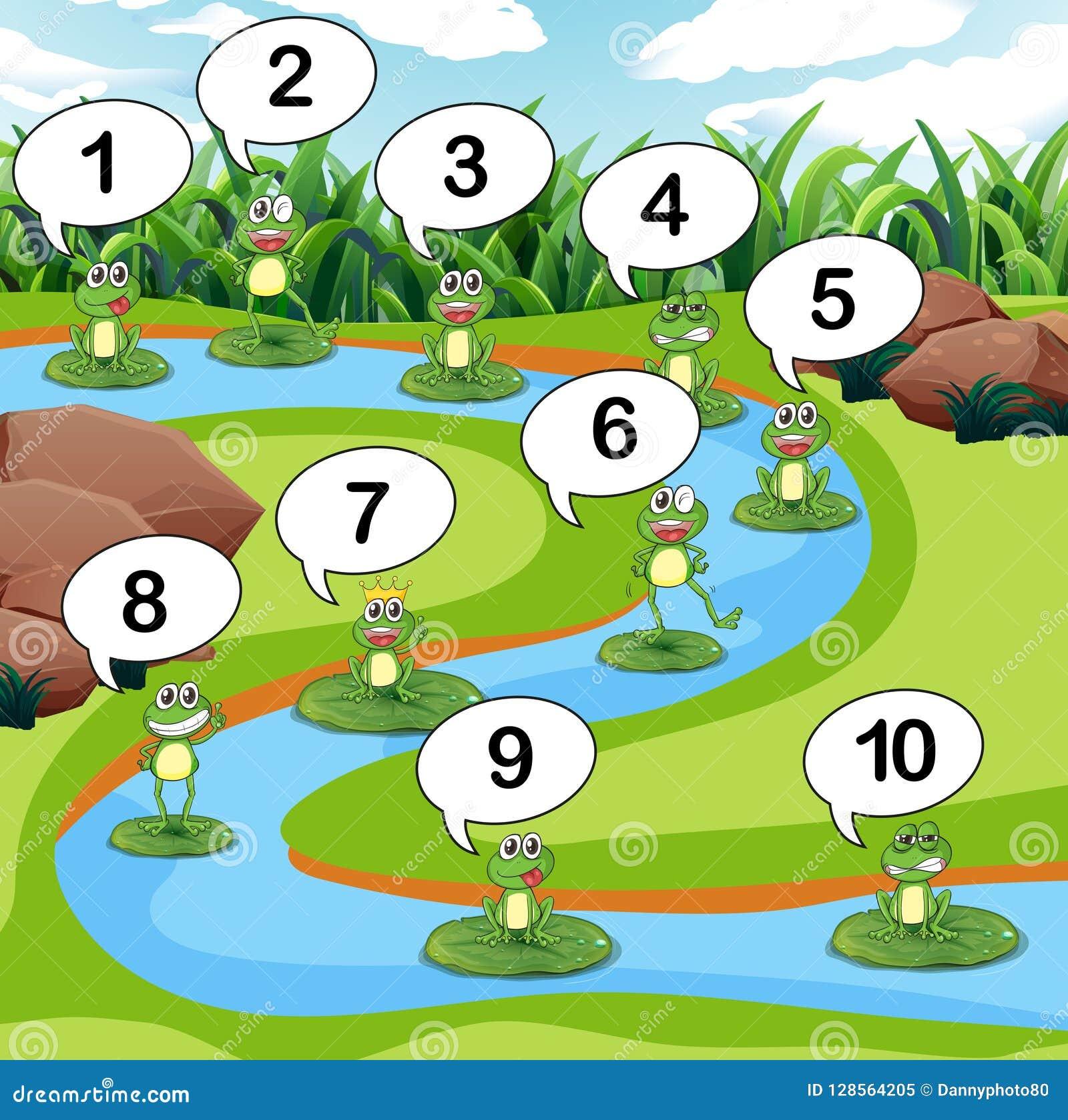 Número da contagem da rã na lagoa