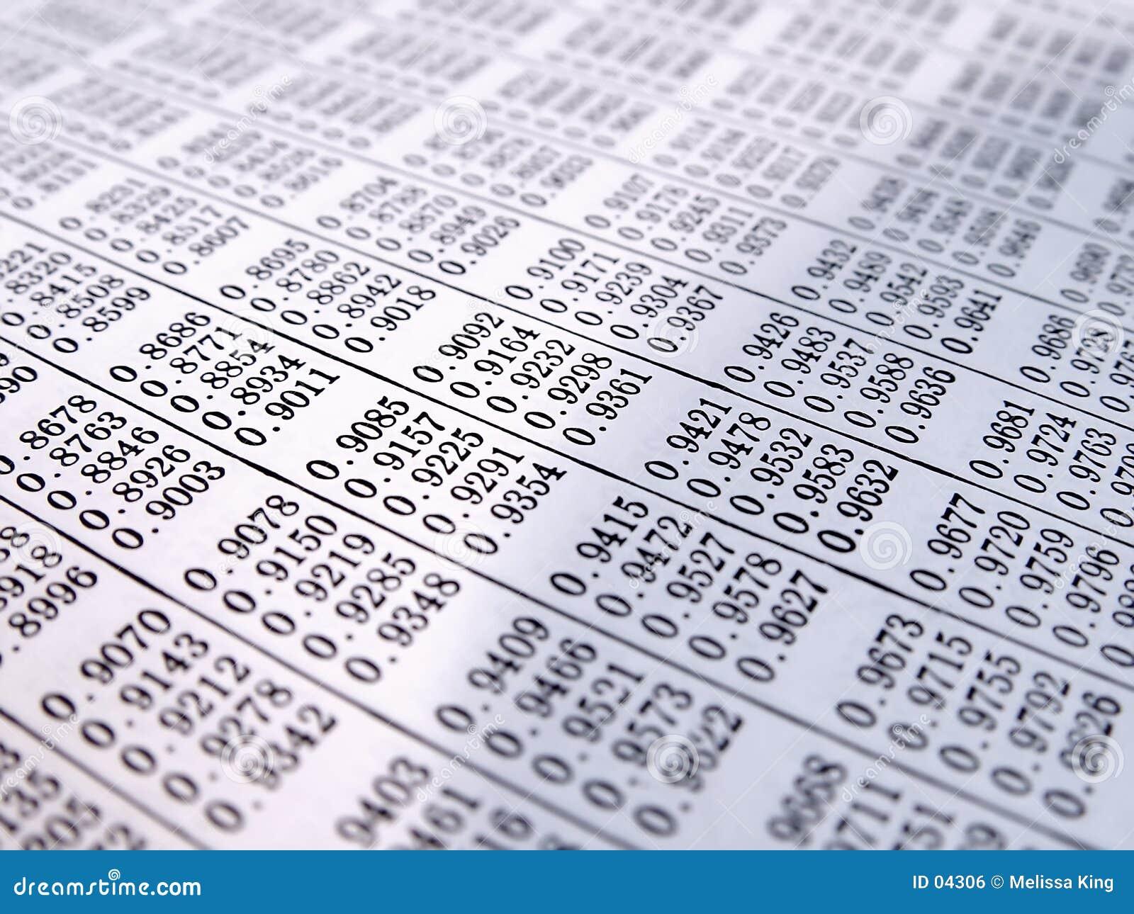 Números em um fundo