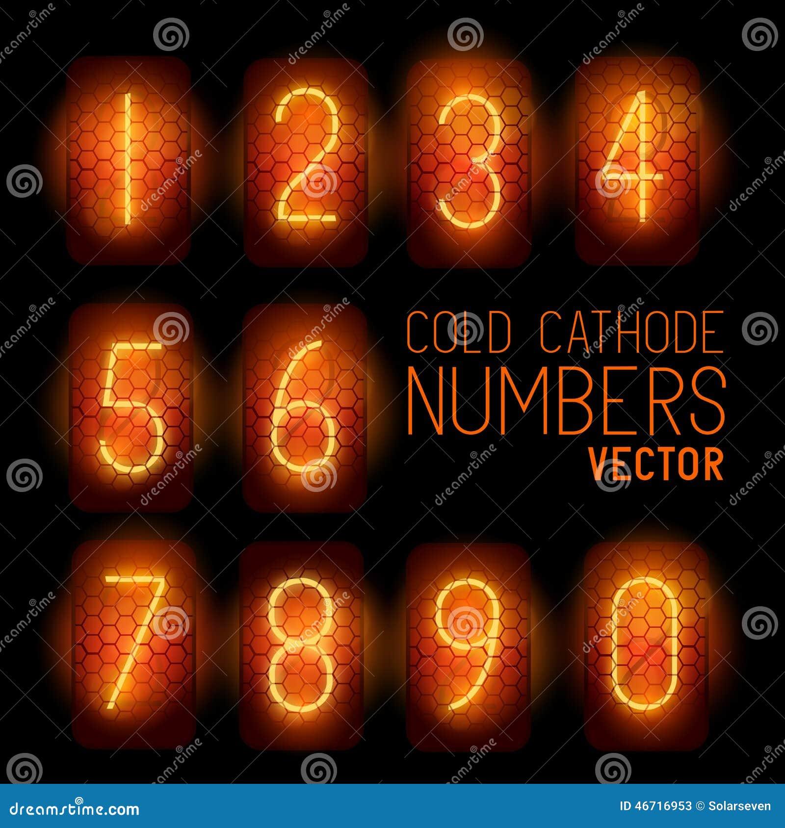 Números retros de la exhibición del cátodo frío