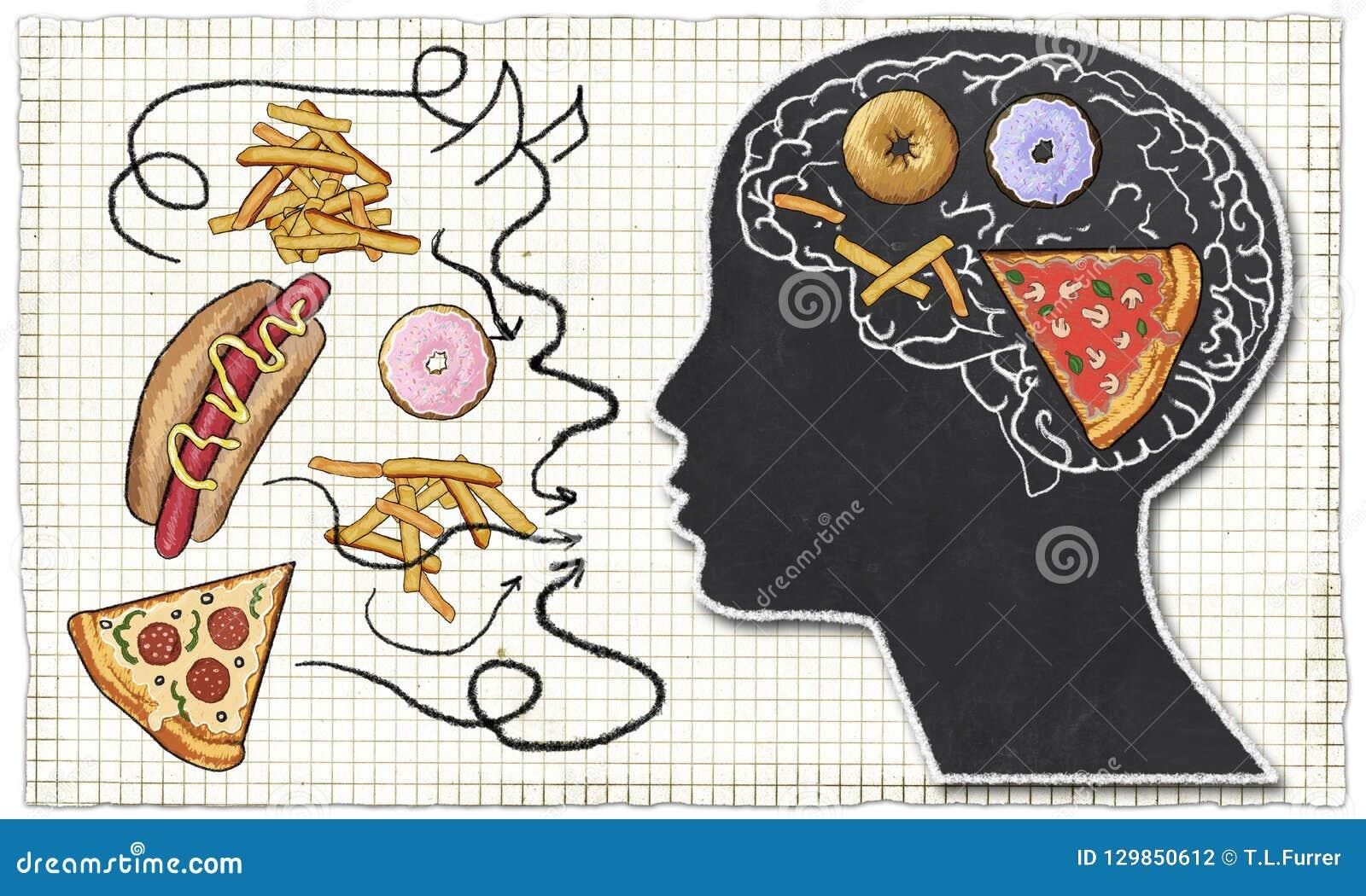 Nałóg ilustrujący z fastem food i mózg