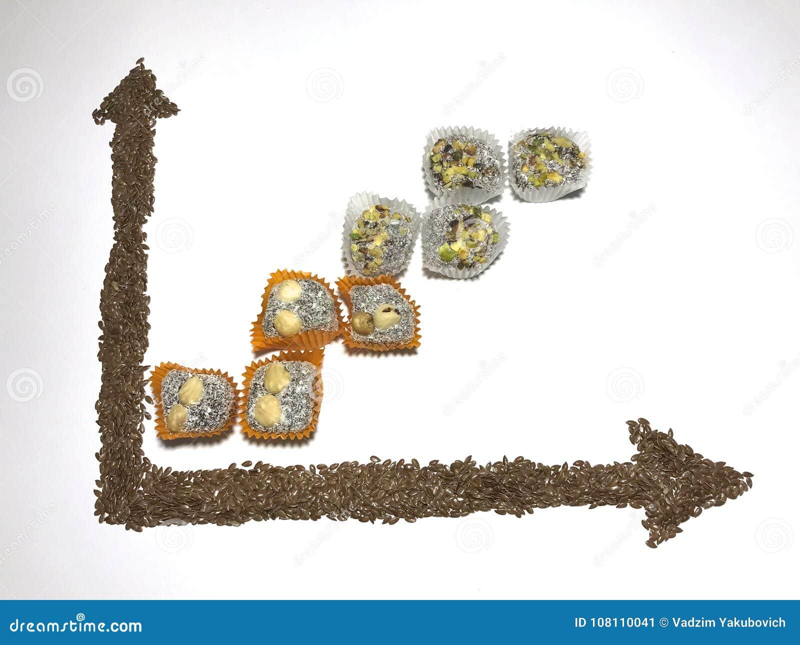 Na białej powierzchni, równorzędna oś knuje z flaxseed Wstępująca mapa kłaść z cukierków