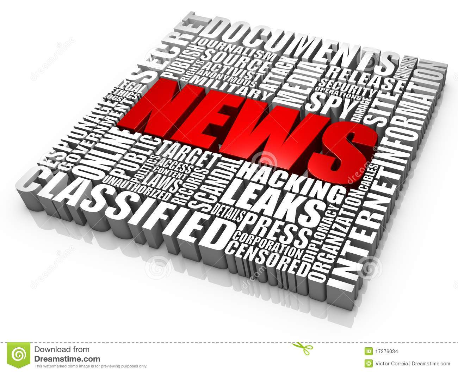 Nachrichten-Dokumenten-Lecks