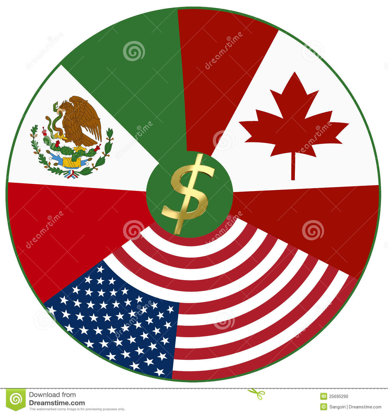 North American Free Trade Agreement between Canada, Mexico, USA.