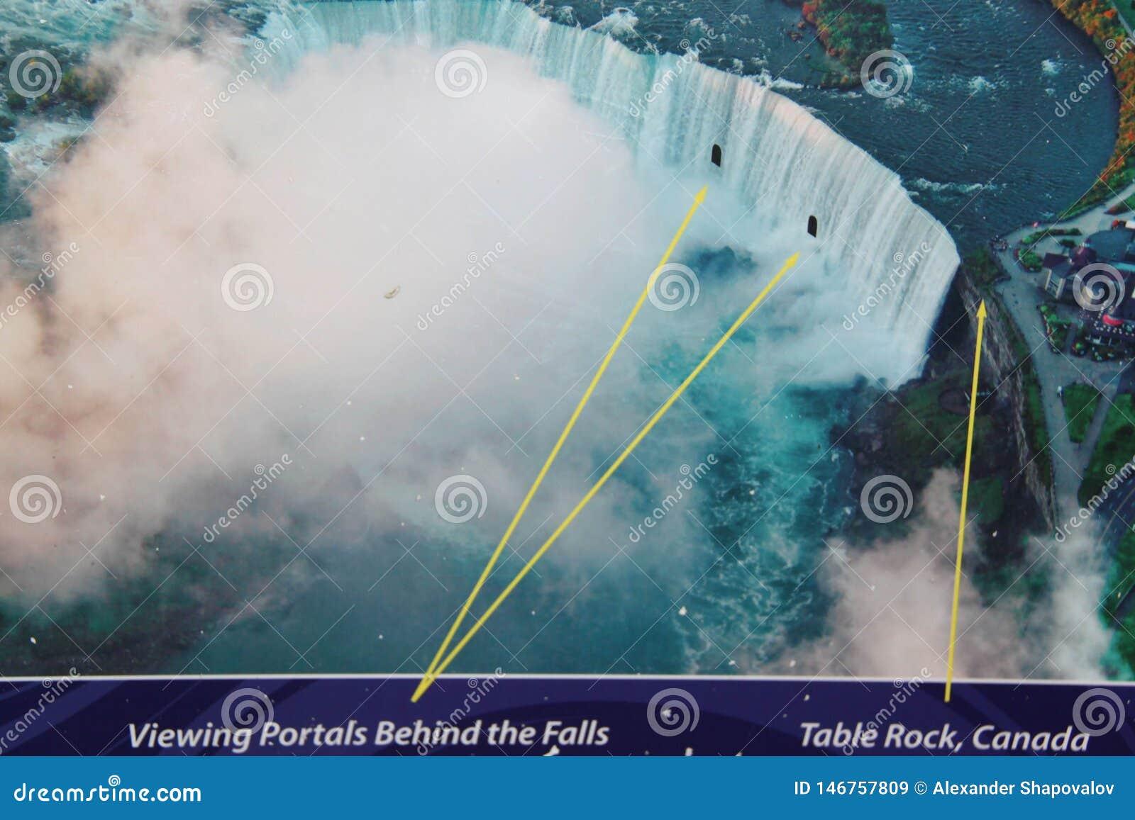 Nahe hohe Ansicht der Schildvertretungsposition der Betrachtenportale und des Tabellenfelsens von Niagara Falls in Kanada
