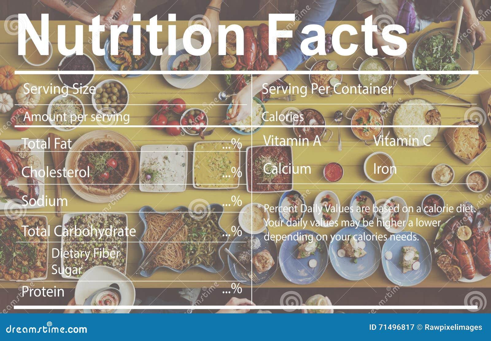 Nahrungs-Tatsachen-medizinische Diät-Ernährungskonzept