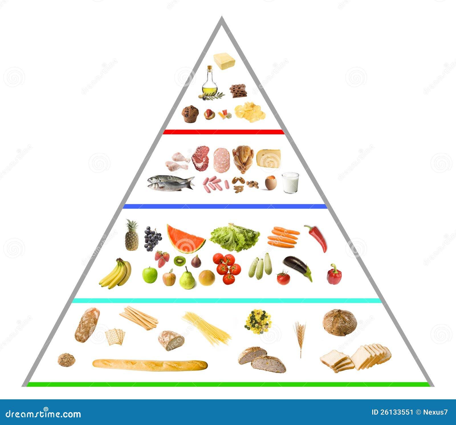 Nahrungsmittelpyramide Stockbild Bild 26133551