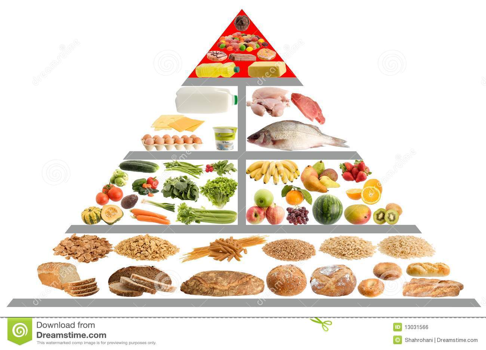 Nahrungsmittelpyramide Anleitung