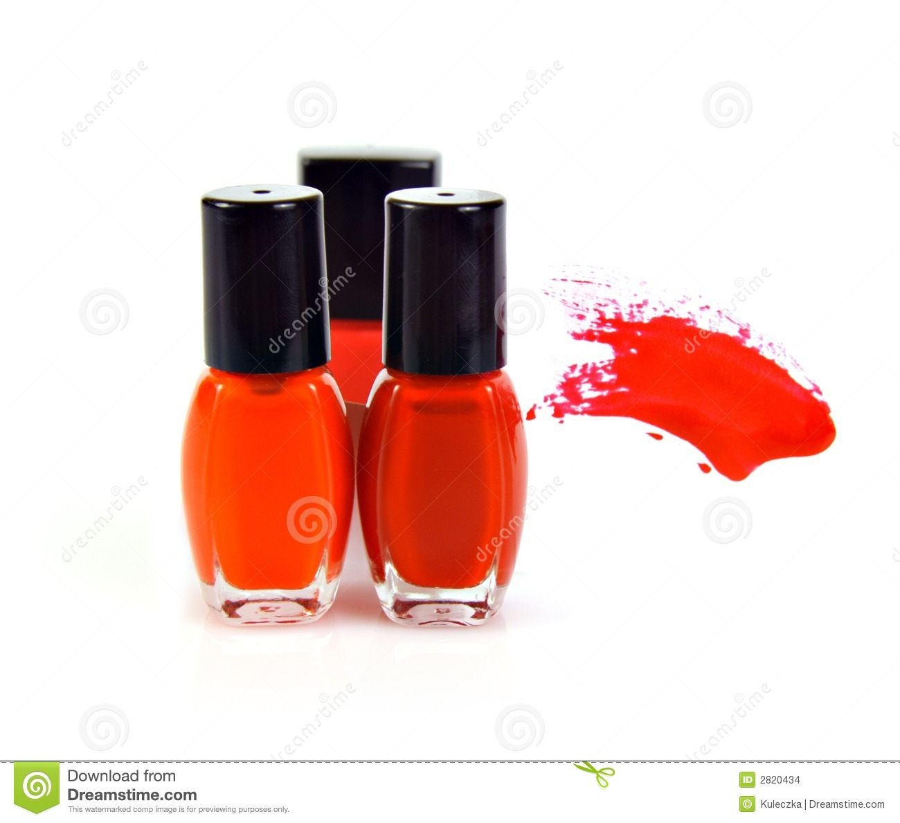 Starting a Nail Polish Manufacturing Company – Sample Business Plan Template