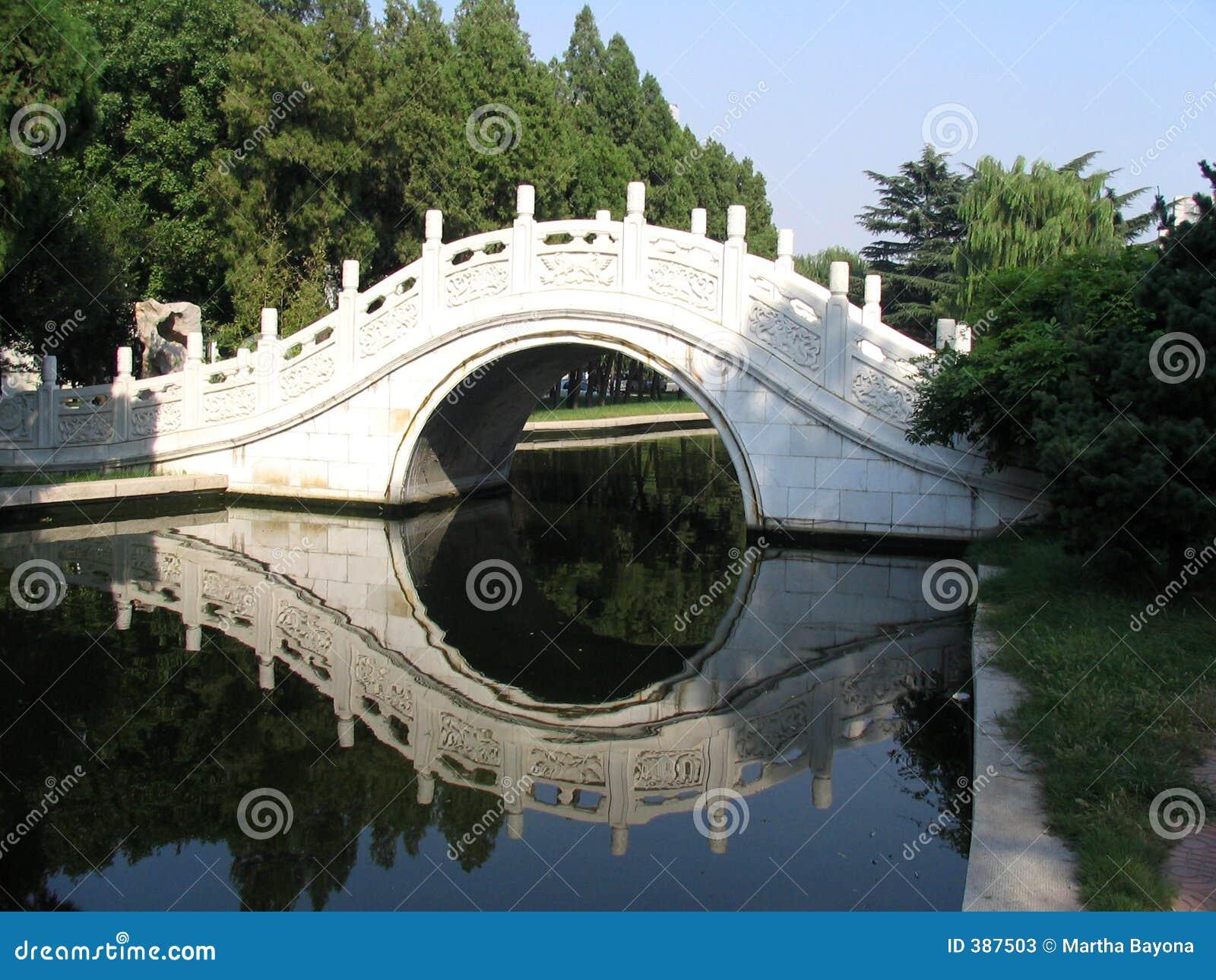 Nanjiao κήπων γεφυρών